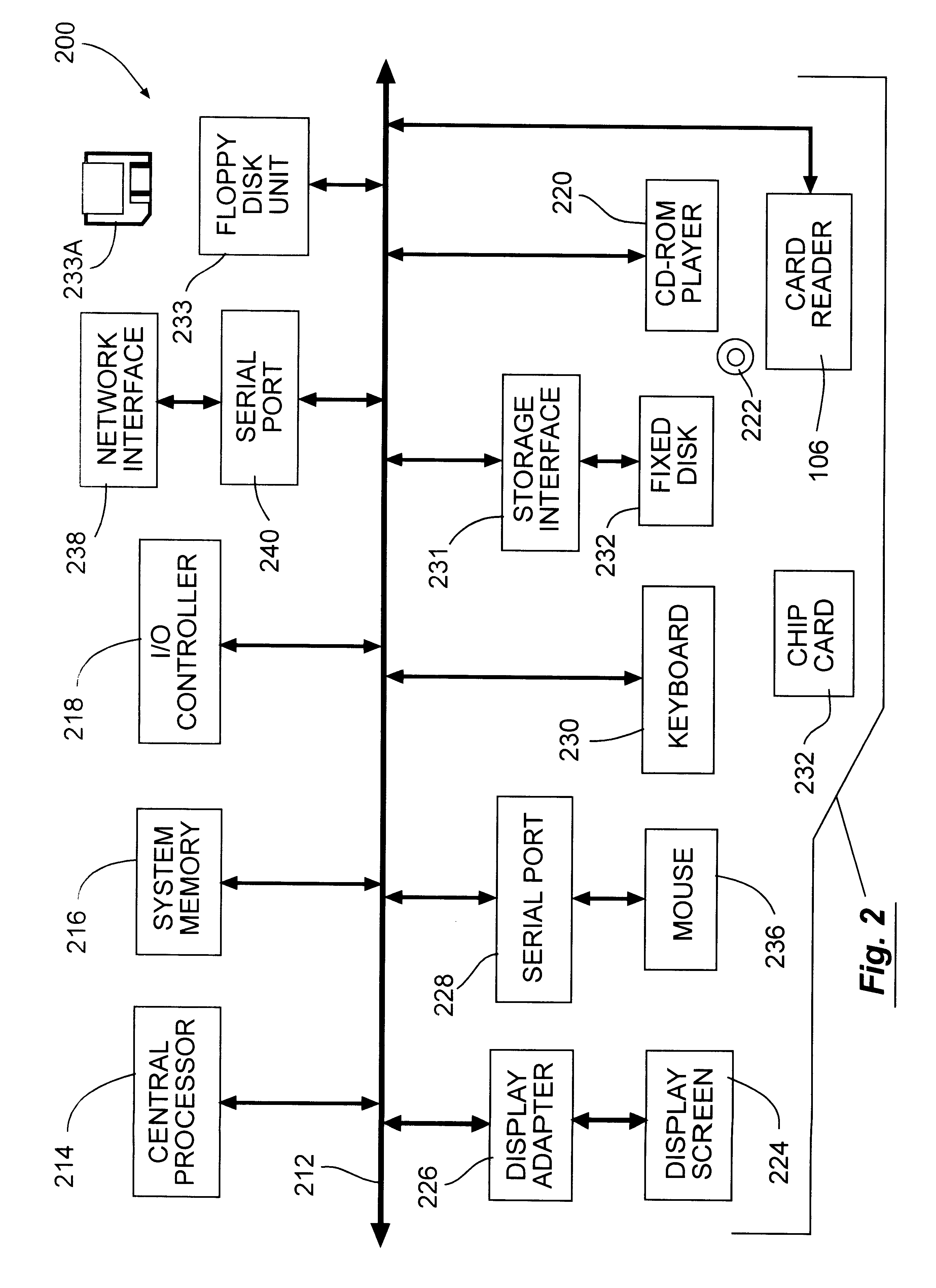 patent us6247129 - secure electronic commerce employing integrated circuit cards