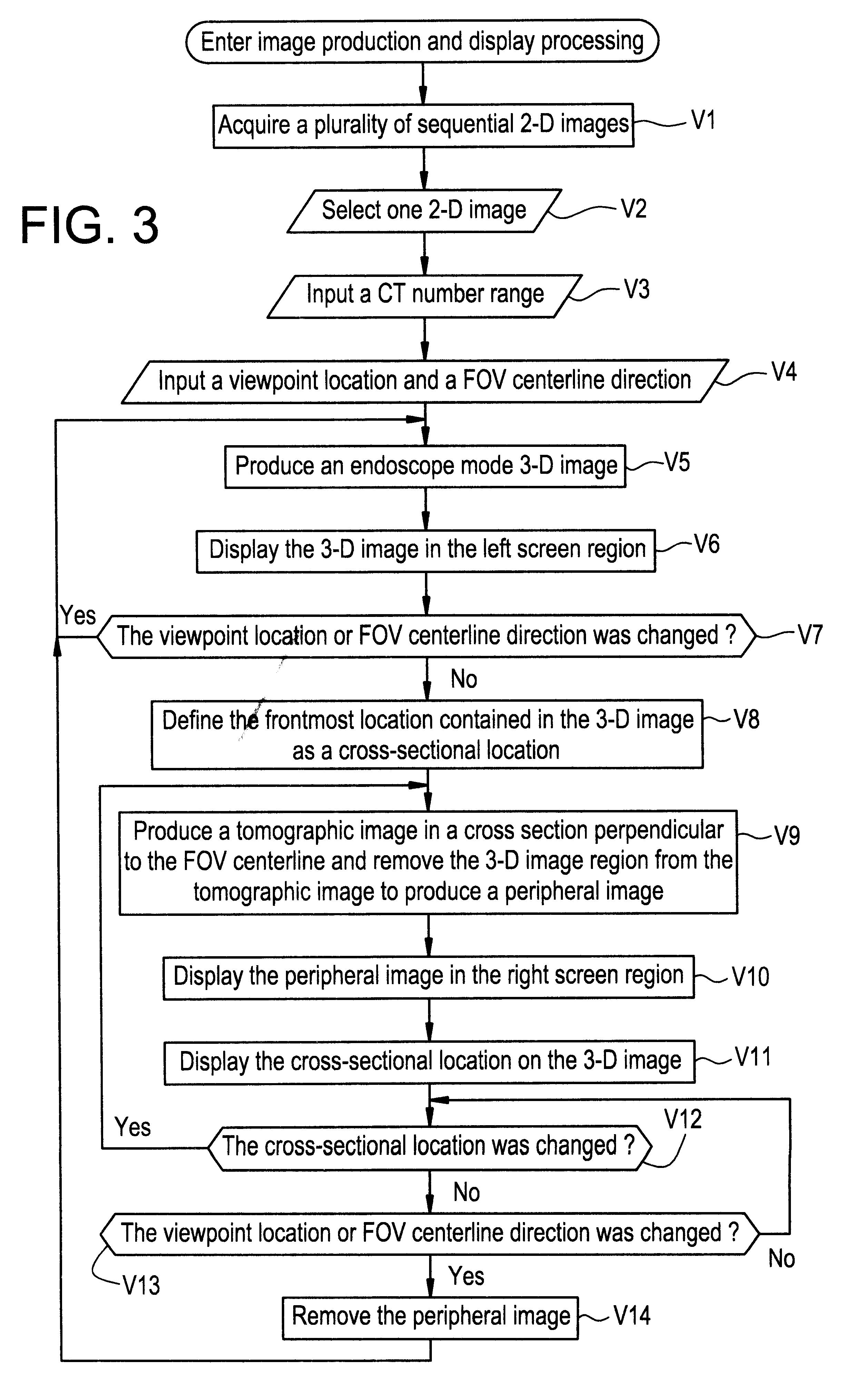 Patent US6252599 - Image display method and image display
