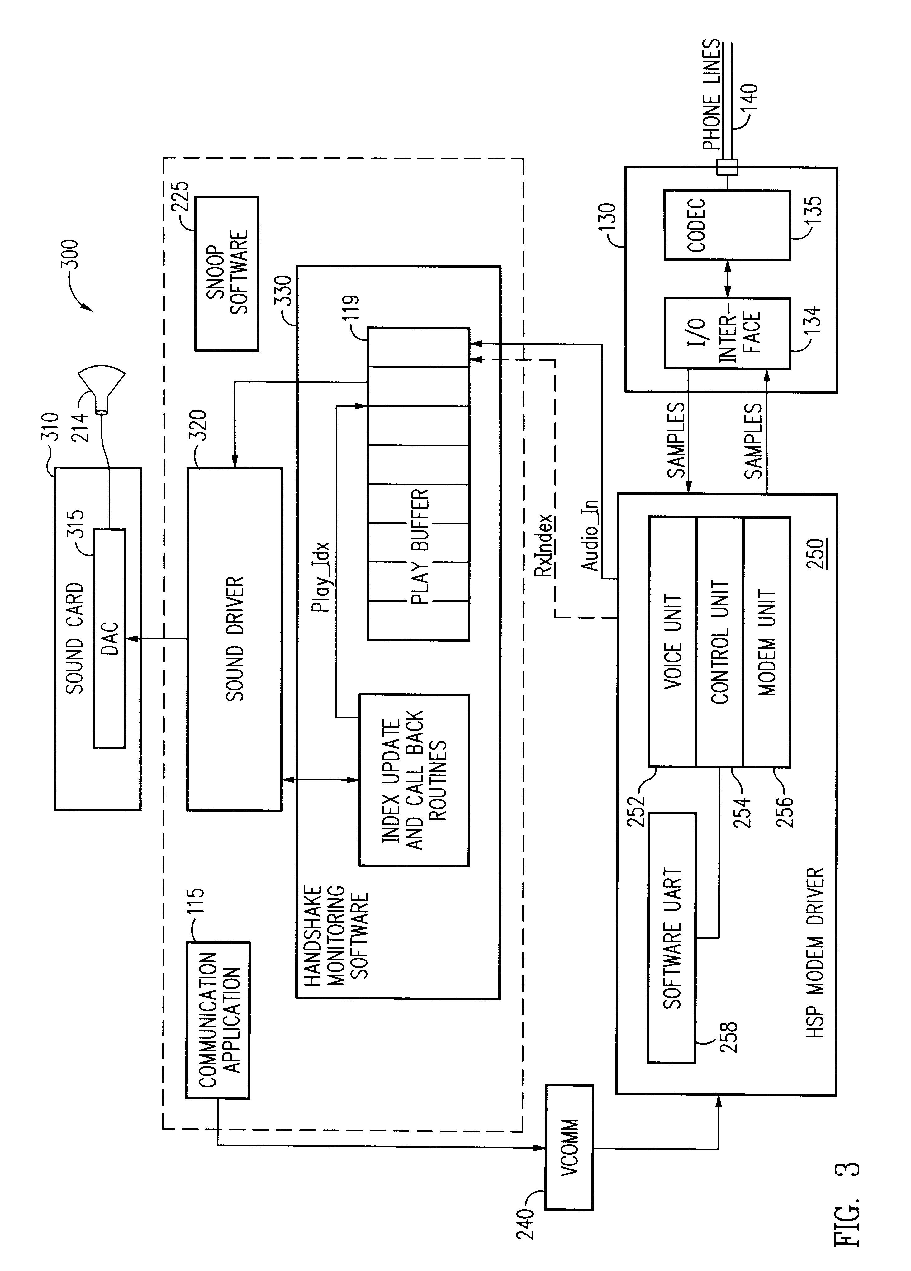 patent us6252920 - host signal processor modem and telephone