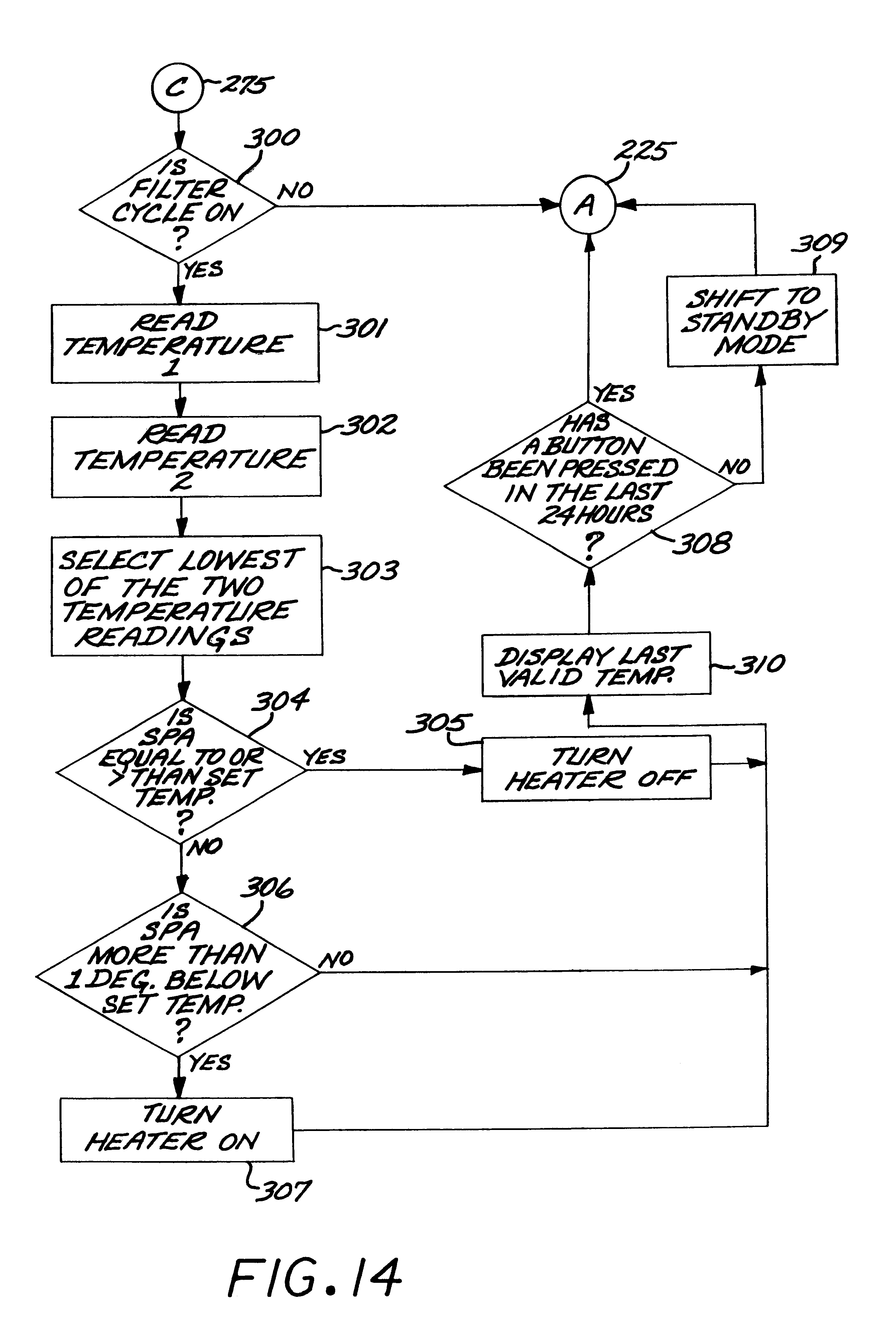 patent us6253121 system for bathers with ground continuity and ground fault detection