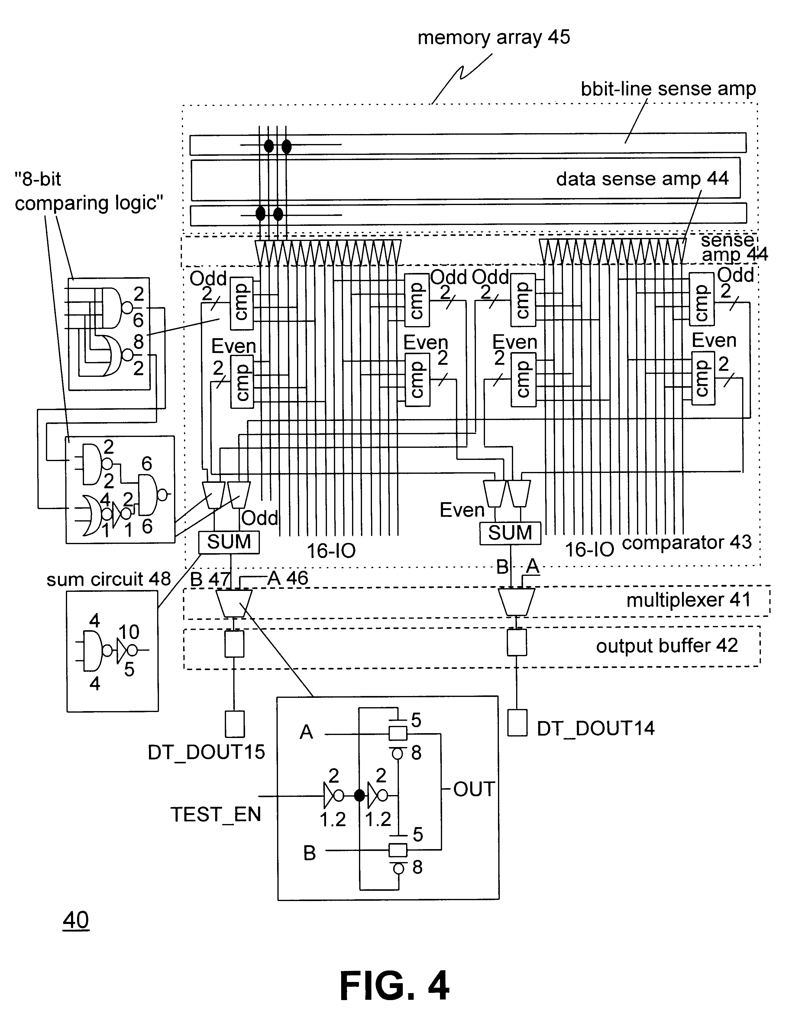 Us6262928 Parallel Test Circuit And Method For Wide Diagram Of 4 Bit Comparator Patent Drawing
