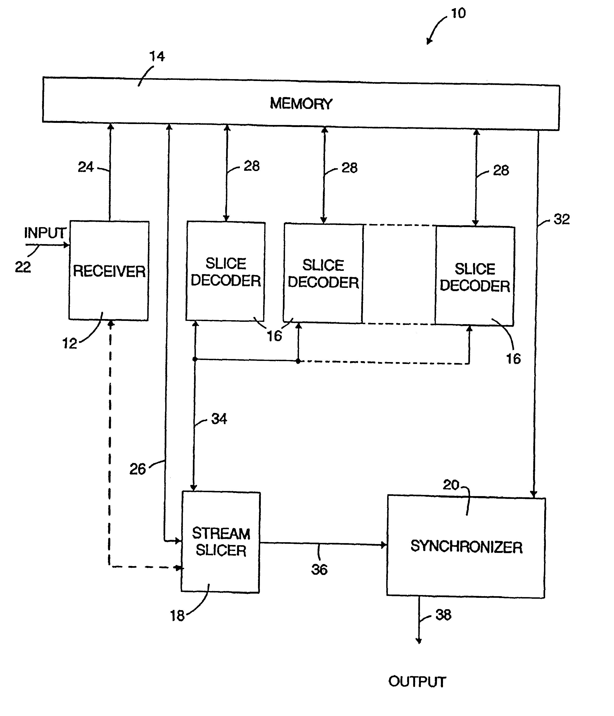 Patent Us6263023 High Definition Television Decoder Google Pal Block Diagram Drawing