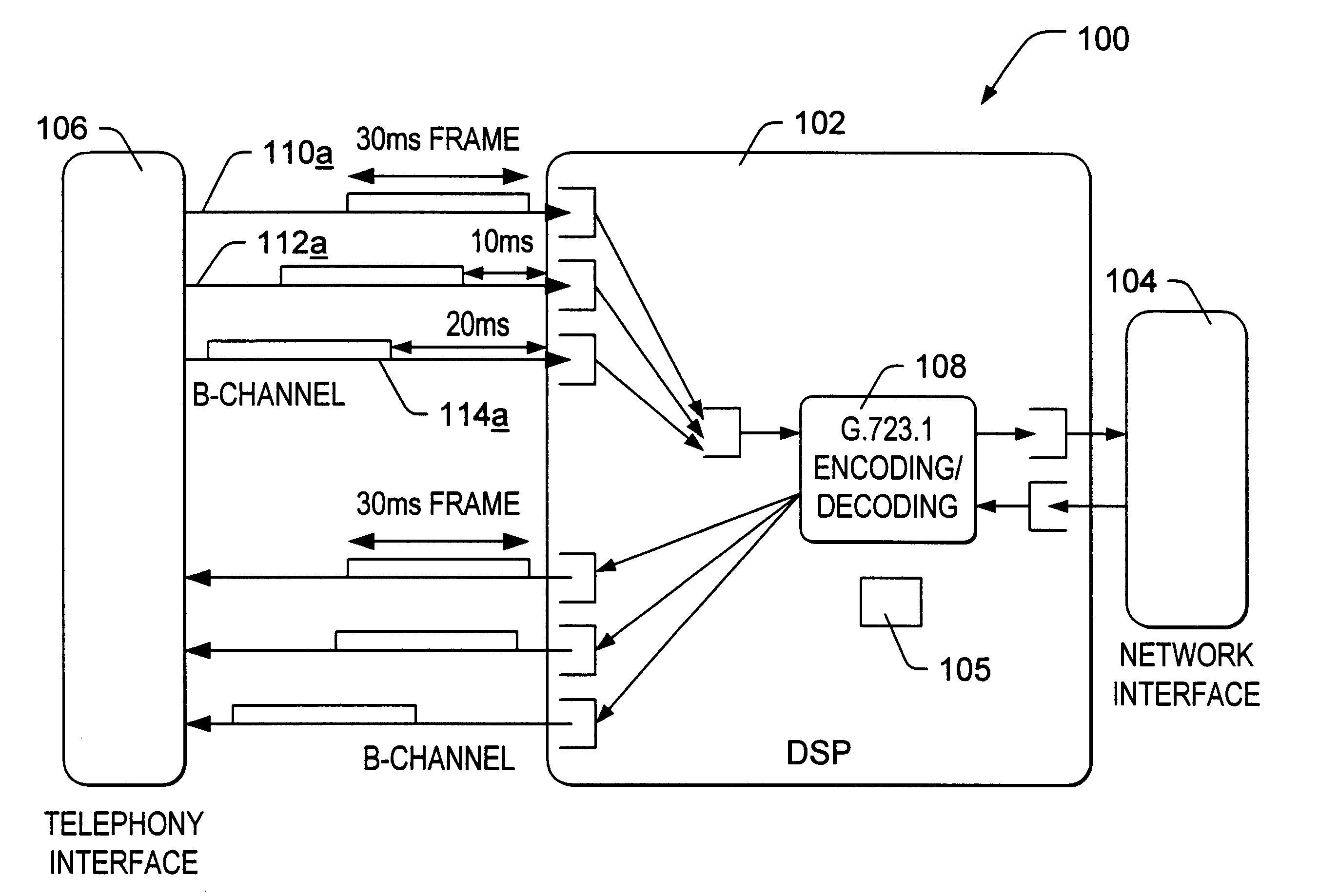 براءة الاختراع US6269095 - B-channel synchronization for G