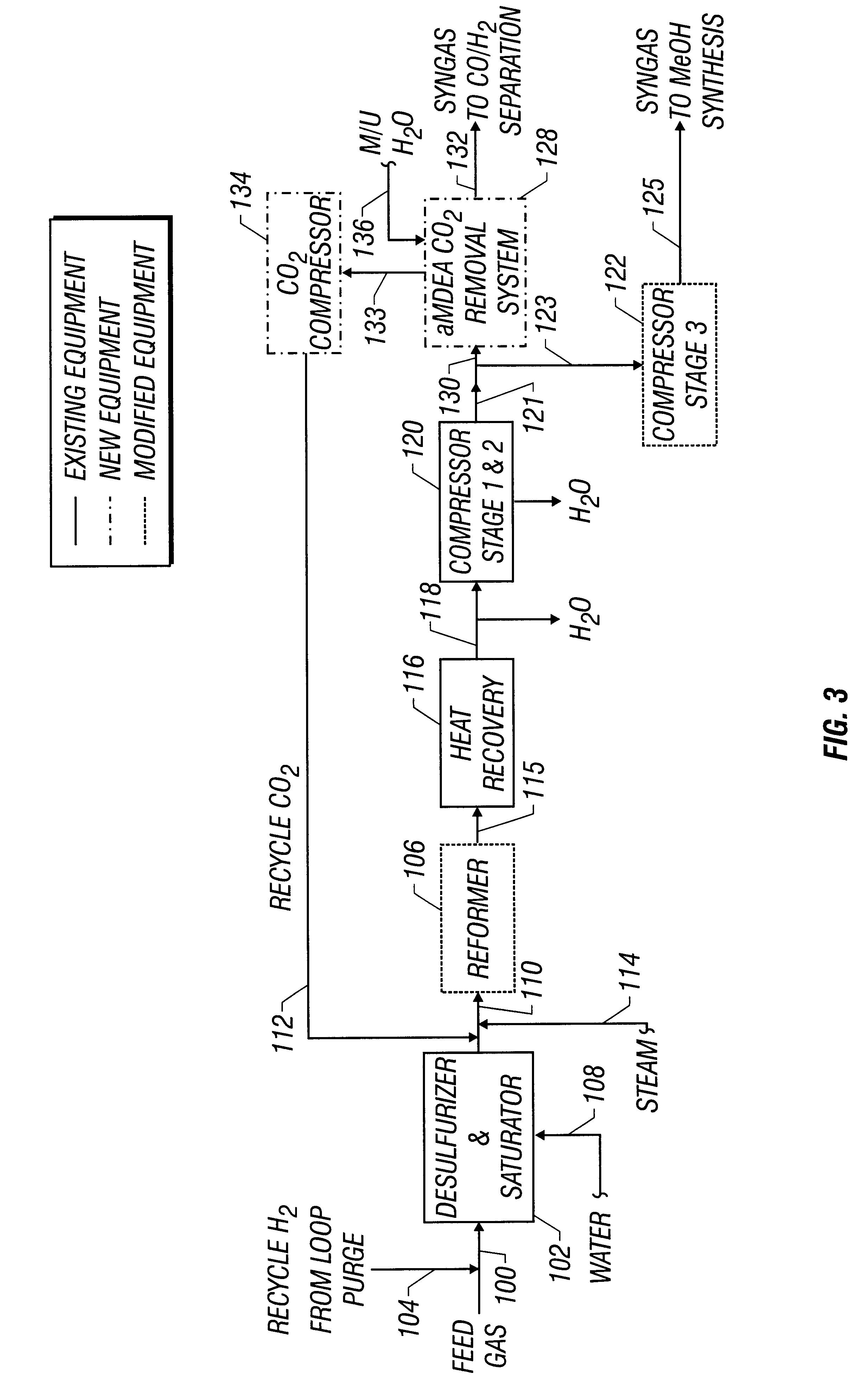 Patent Us6274096 Methanol Plant Retrofit Google Patents