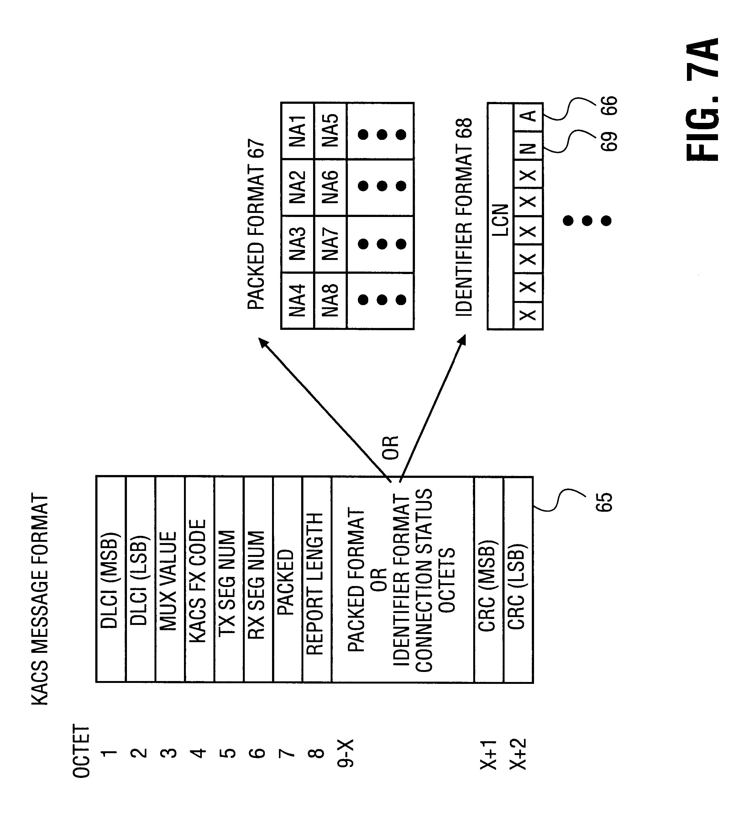patent us6278708