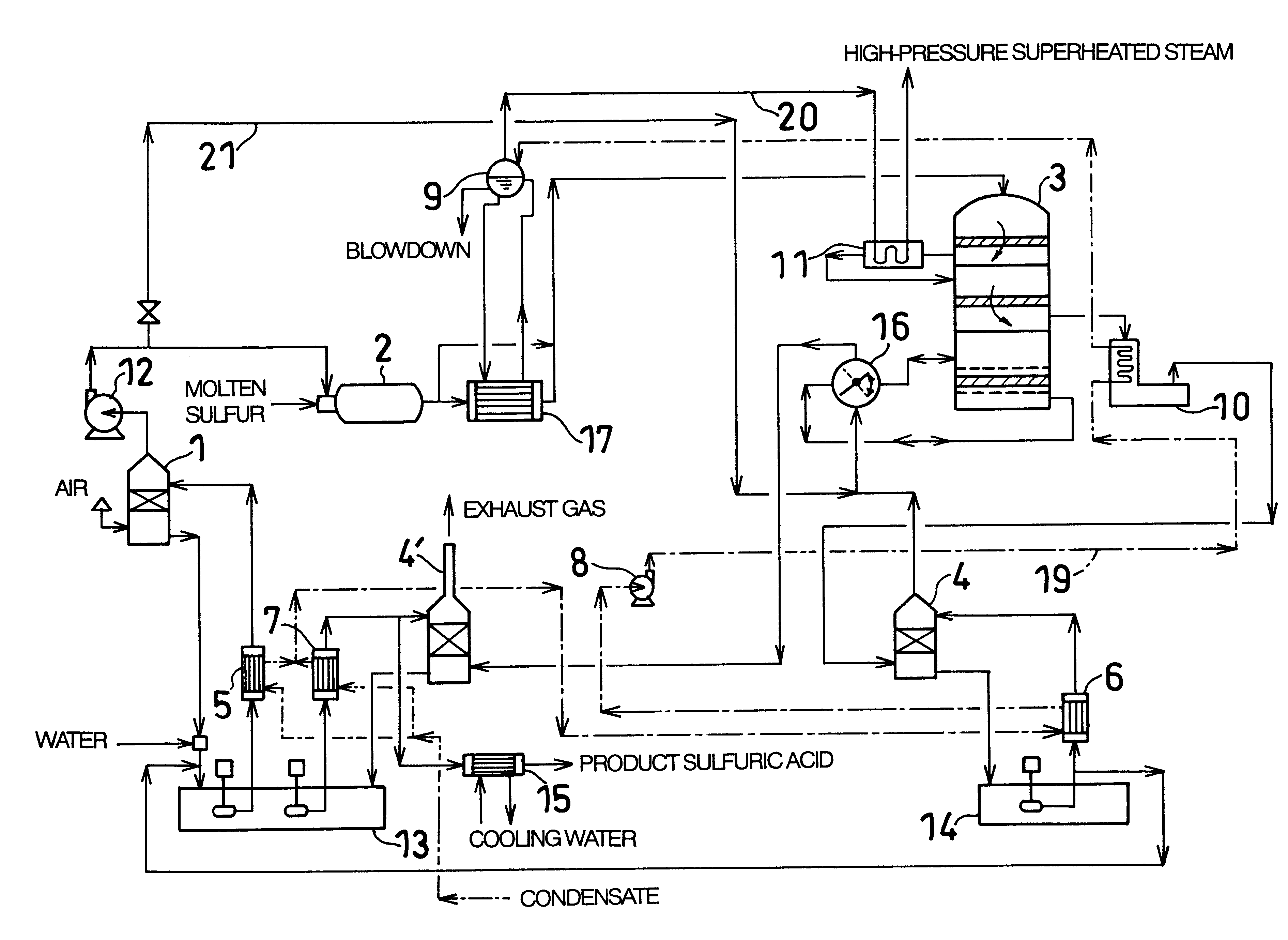 Patent Us6279514 Method Of Recovering Heat In Sulfuric