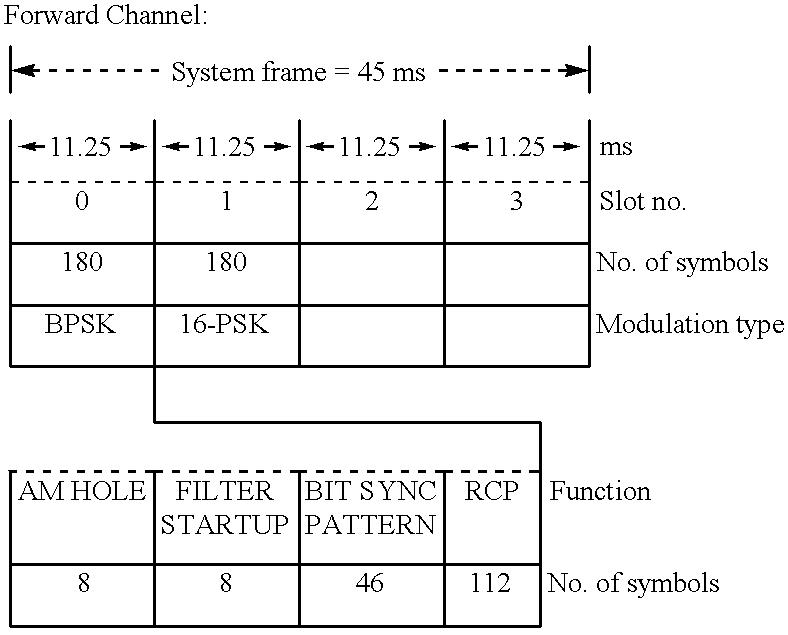 Figure US06282180-20010828-C00001