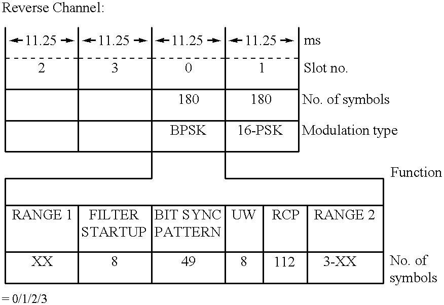 Figure US06282180-20010828-C00002