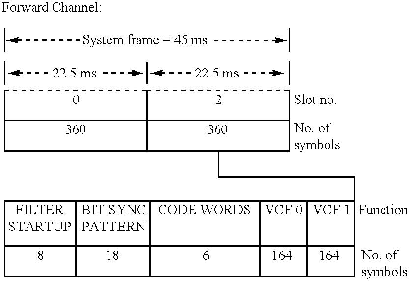 Figure US06282180-20010828-C00003