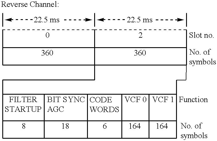 Figure US06282180-20010828-C00004
