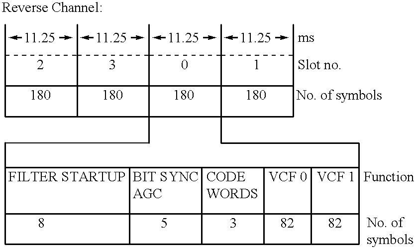 Figure US06282180-20010828-C00006