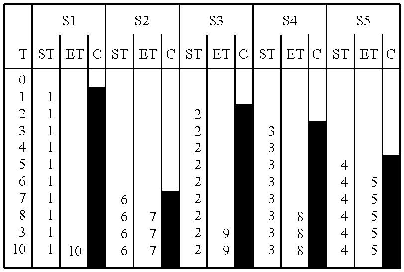 Figure US06282681-20010828-C00001