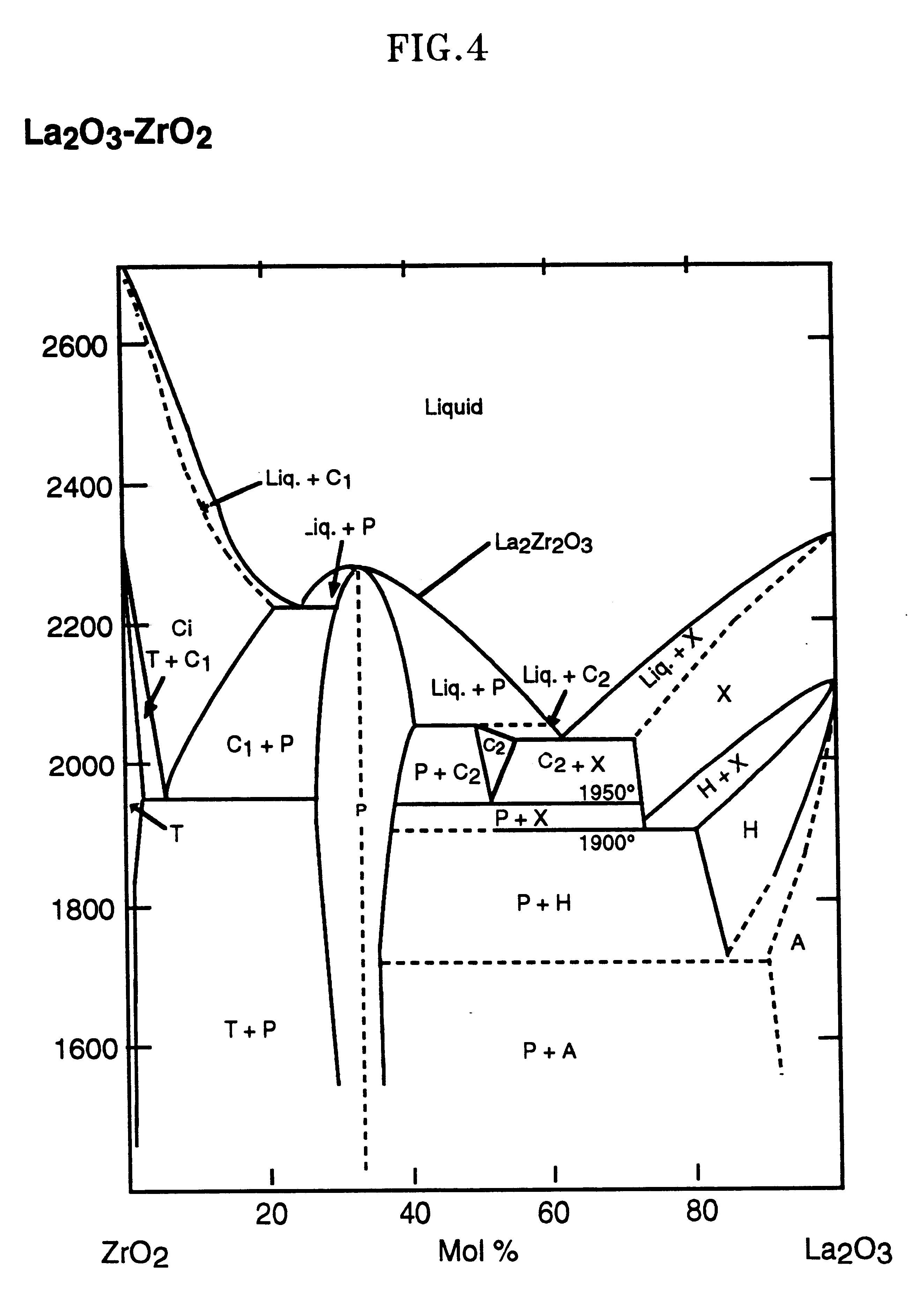 Patent Us6284323 Thermal Barrier Coating Systems And