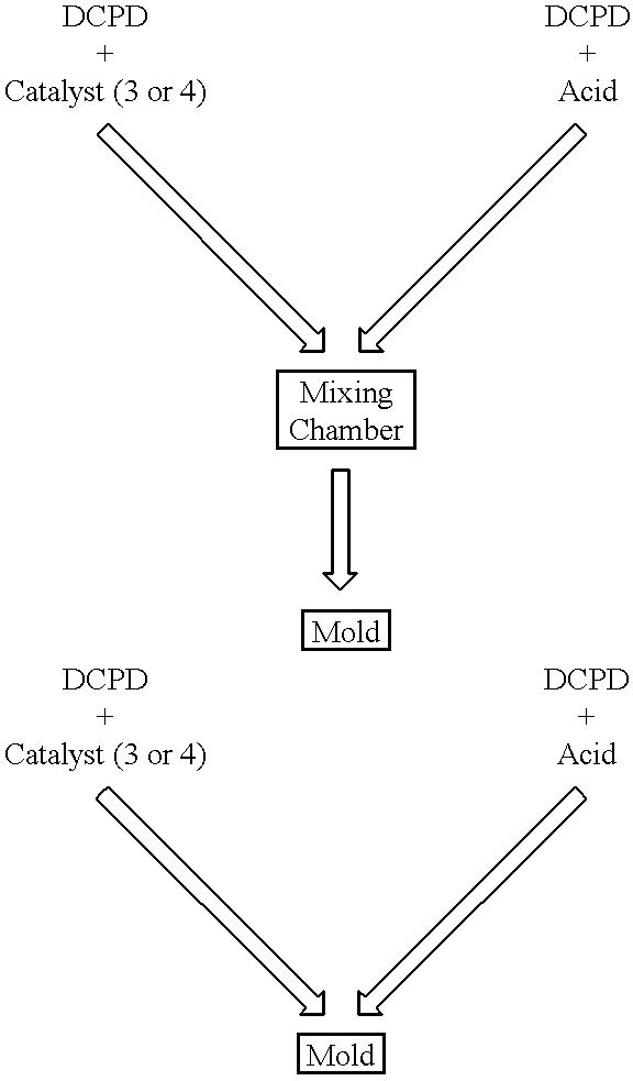 metathesis catalysts