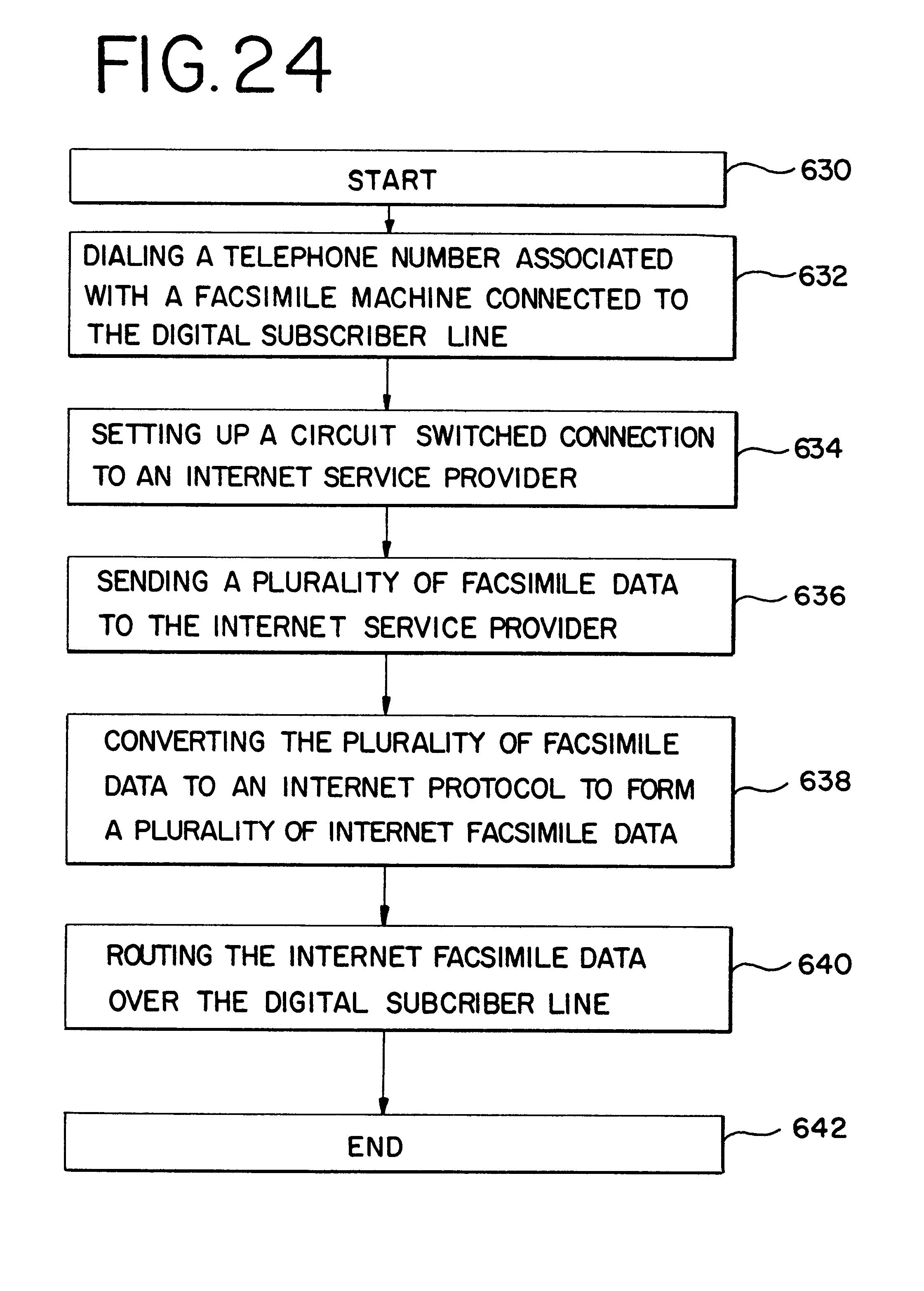 Analog vs. Digital Phone