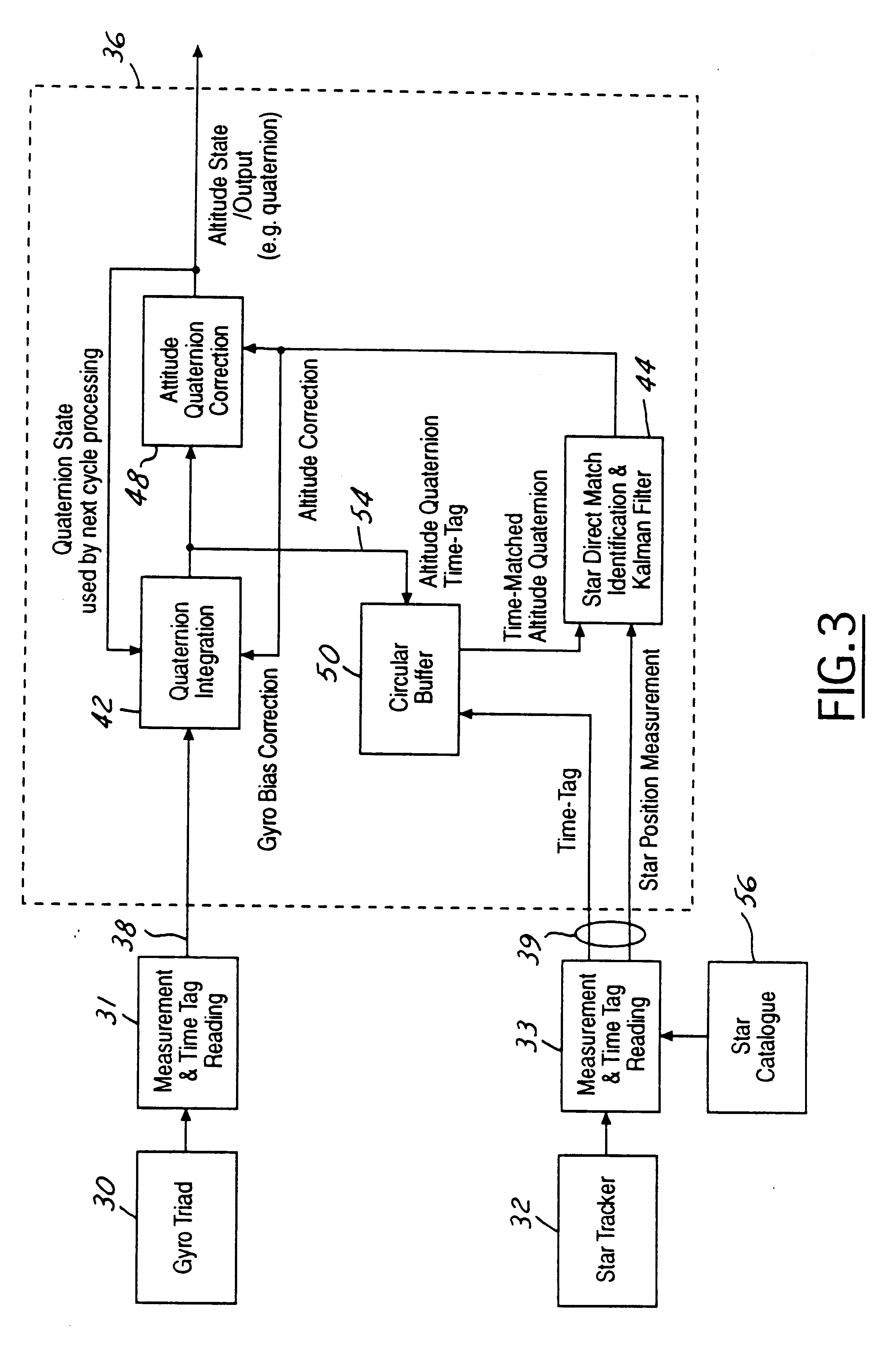 Patent Us6285927 Spacecraft Attitude Determination System And Block Diagram Of The Control Maneuvering Electronics Drawing