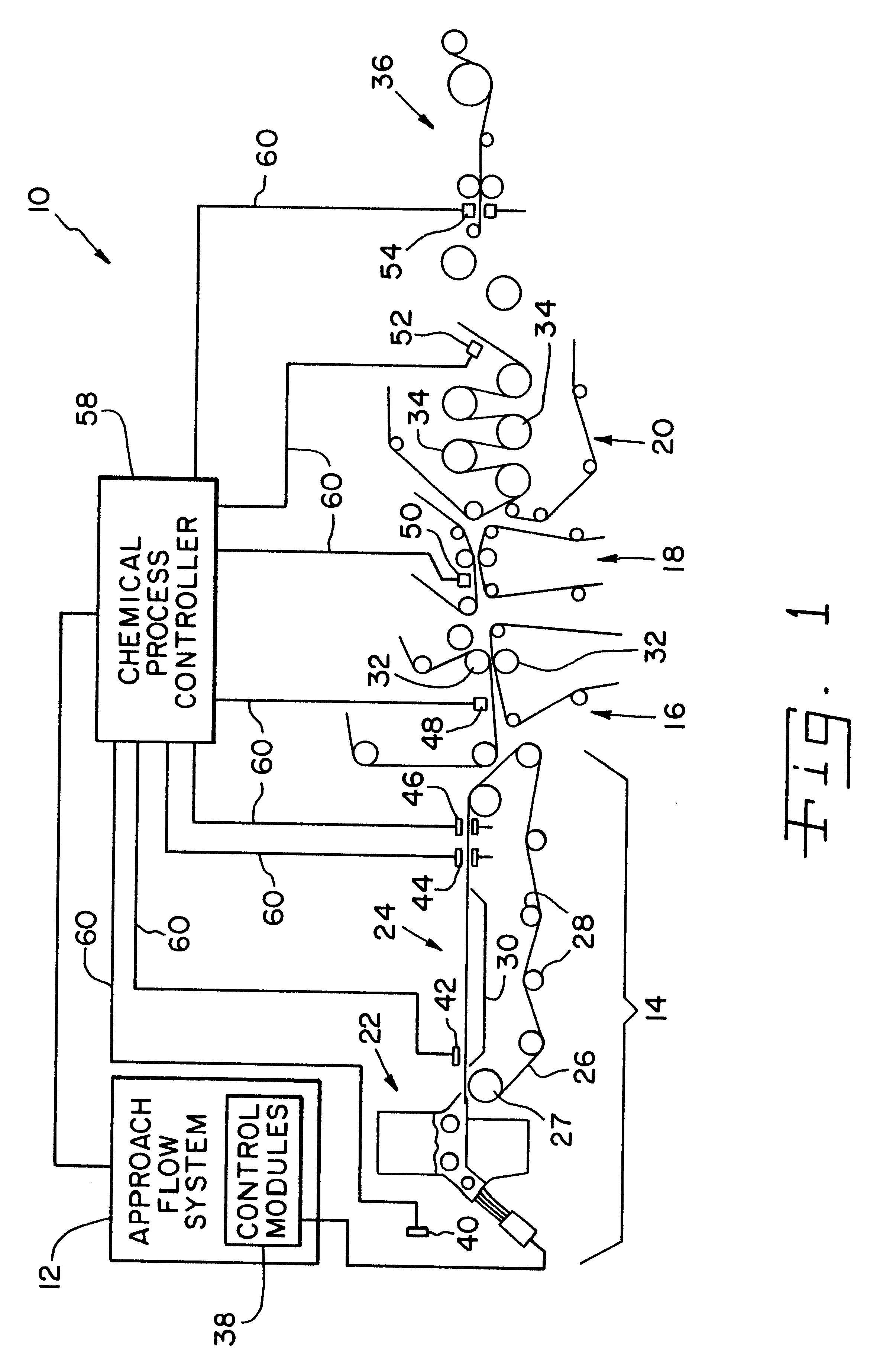 patent us6290816 - paper machine with closed loop control system