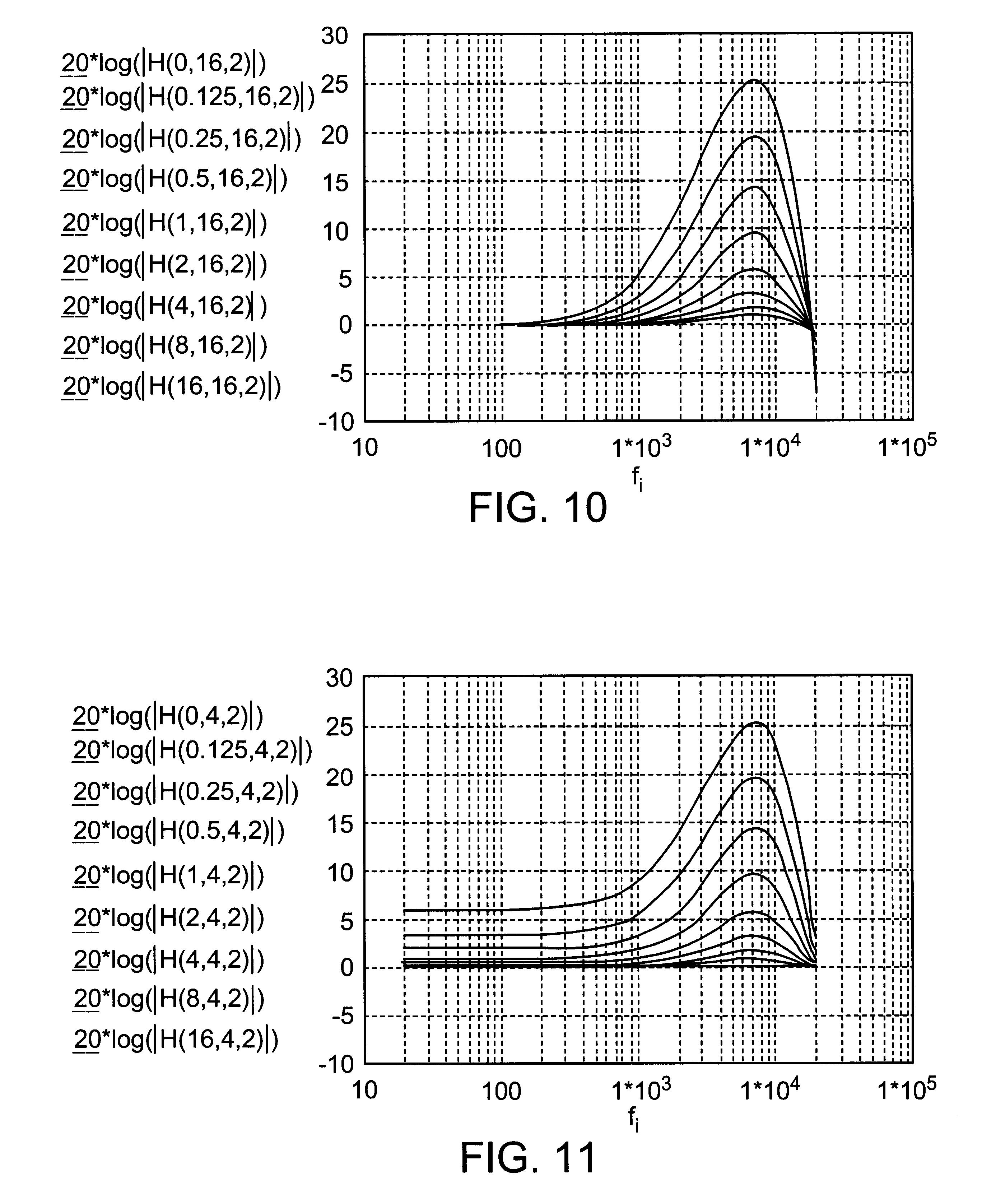 patent us6292571 - hearing aid digital filter