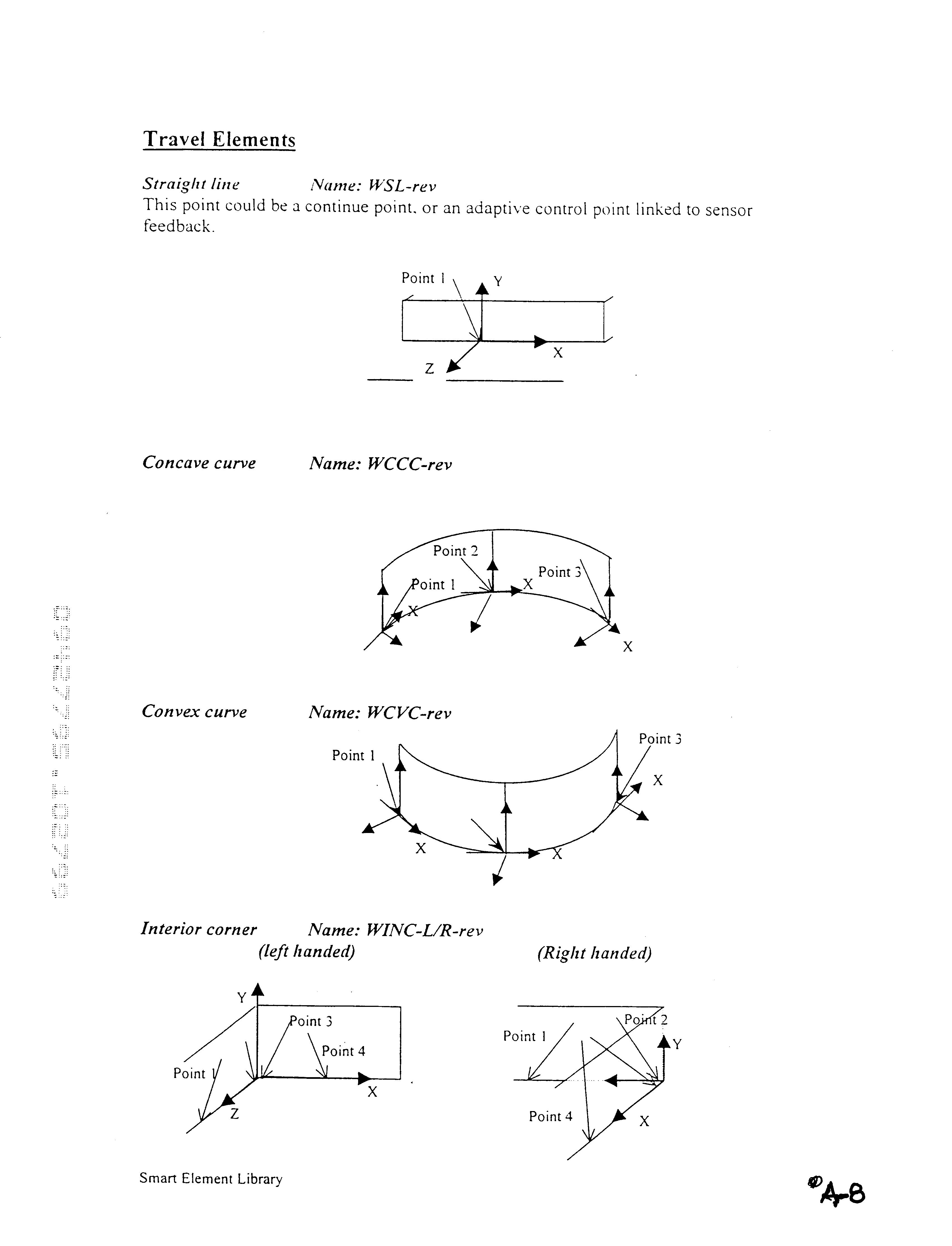 Figure US06292715-20010918-P00008