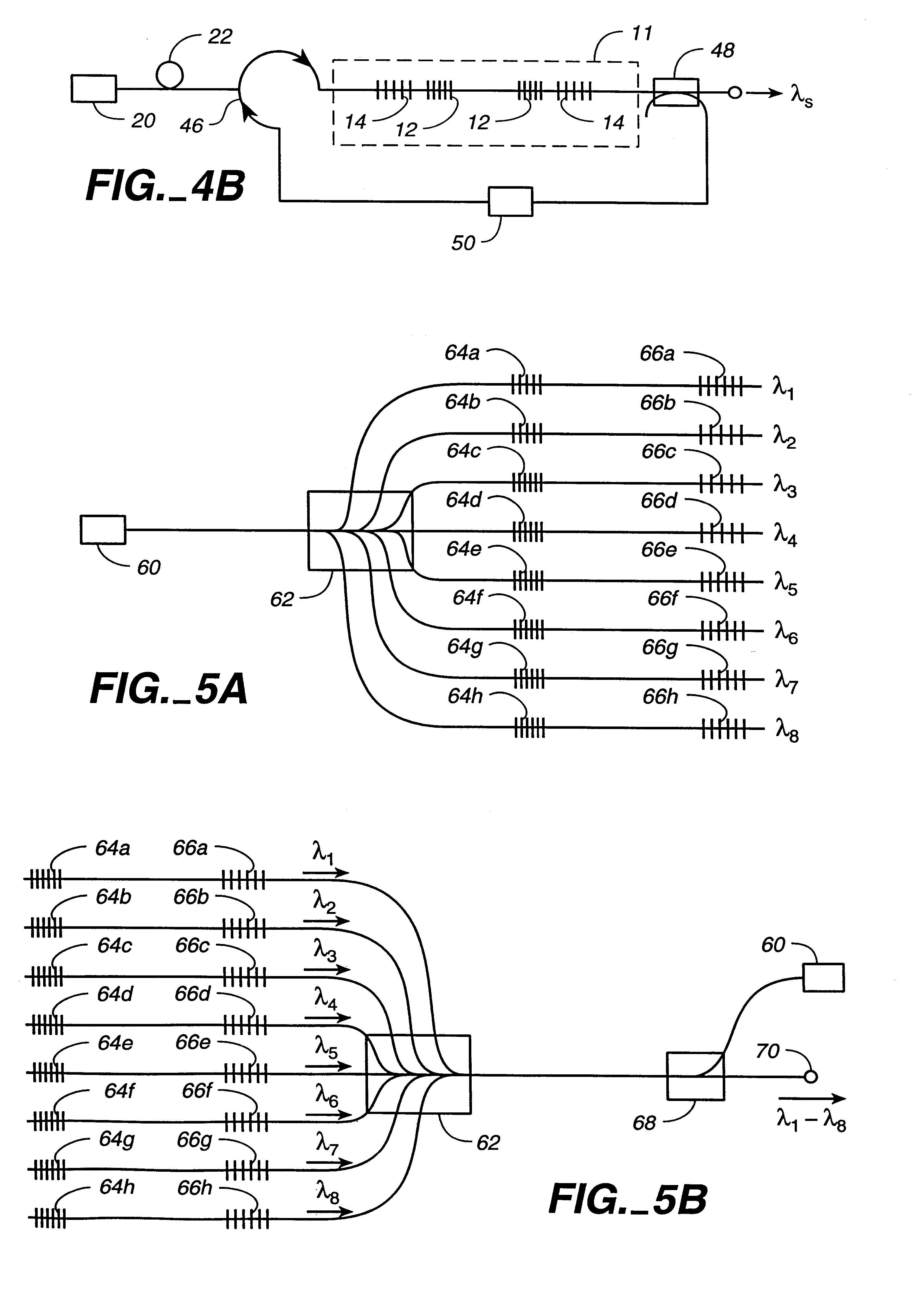 optical resonator in laser pdf