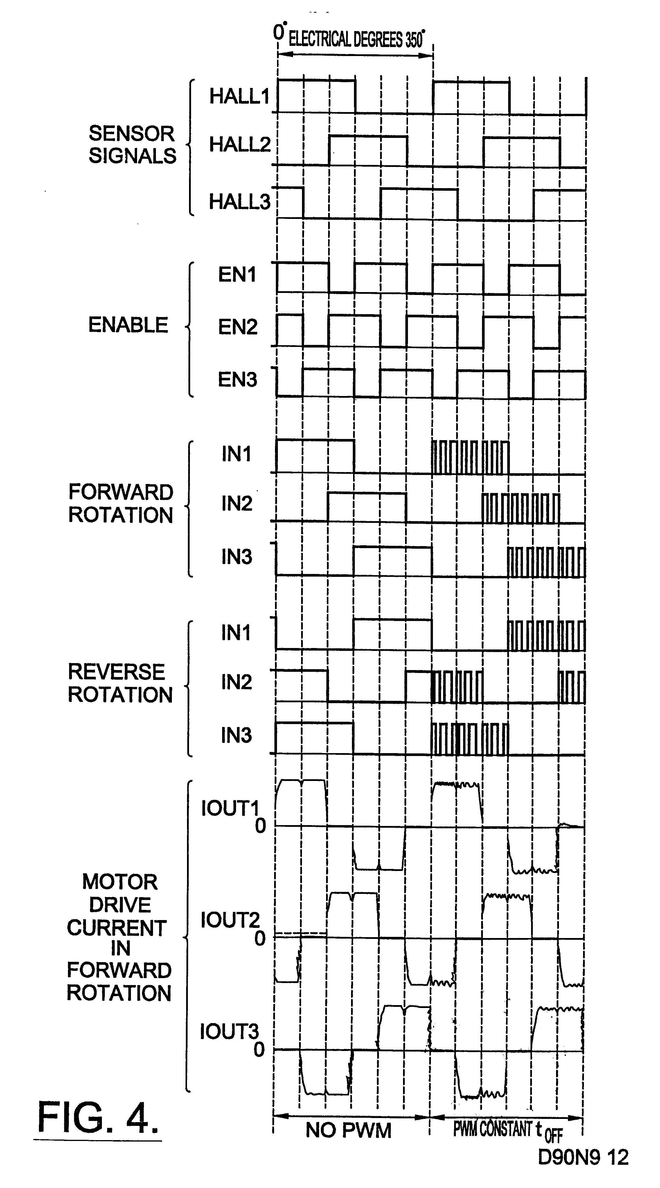 Bldc Motor Hall Sensor Placement Impremedia Net