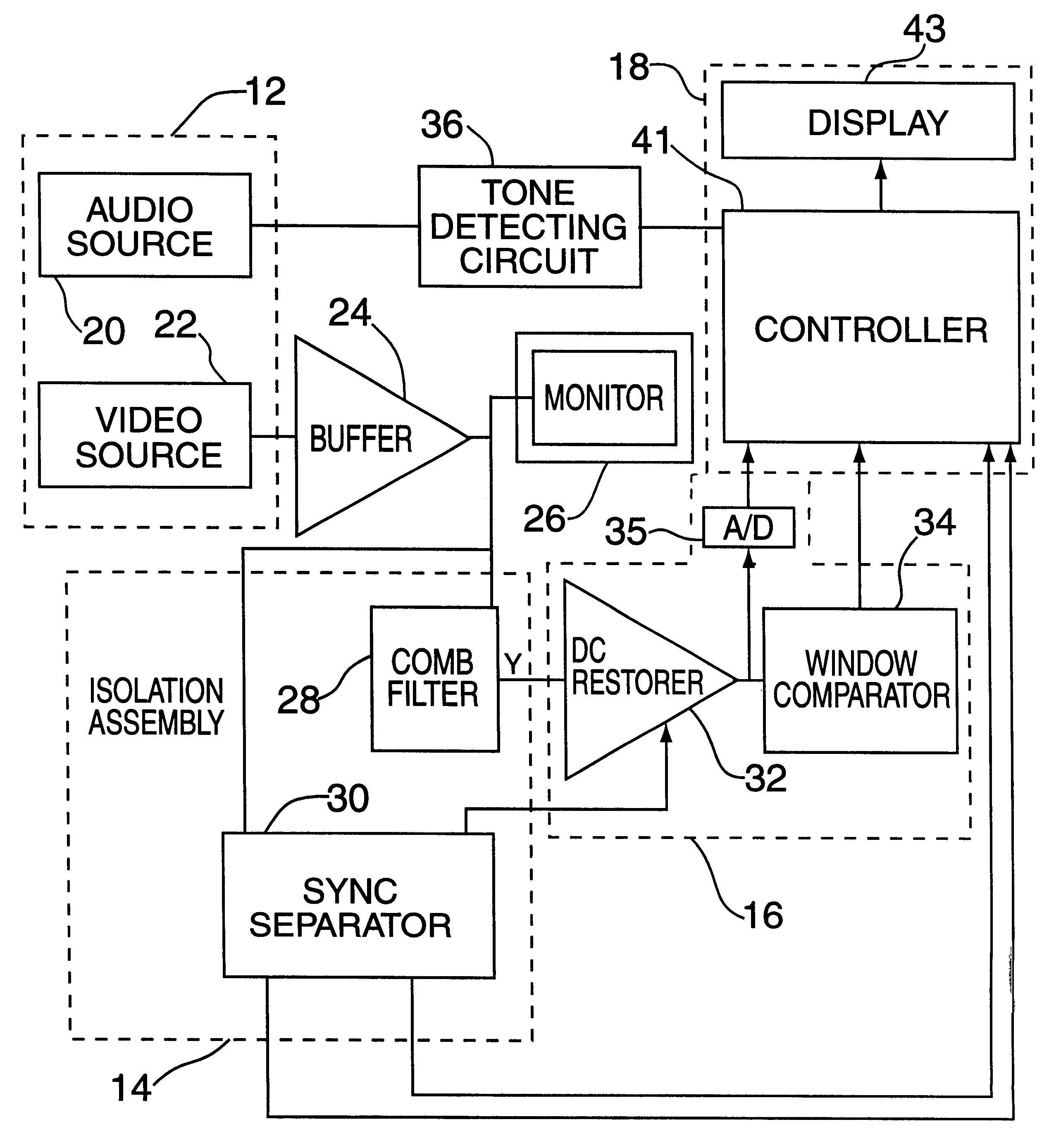 patent us6310660 - video signal dropout detector