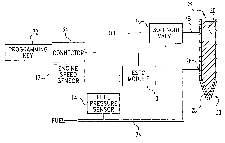M11 Engine Diagram | Online Wiring Diagram on isl wiring diagram, ecm wiring diagram, ism wiring diagram, isb wiring diagram, isx wiring diagram, ecu wiring diagram, pcm wiring diagram, interactive wiring diagram,