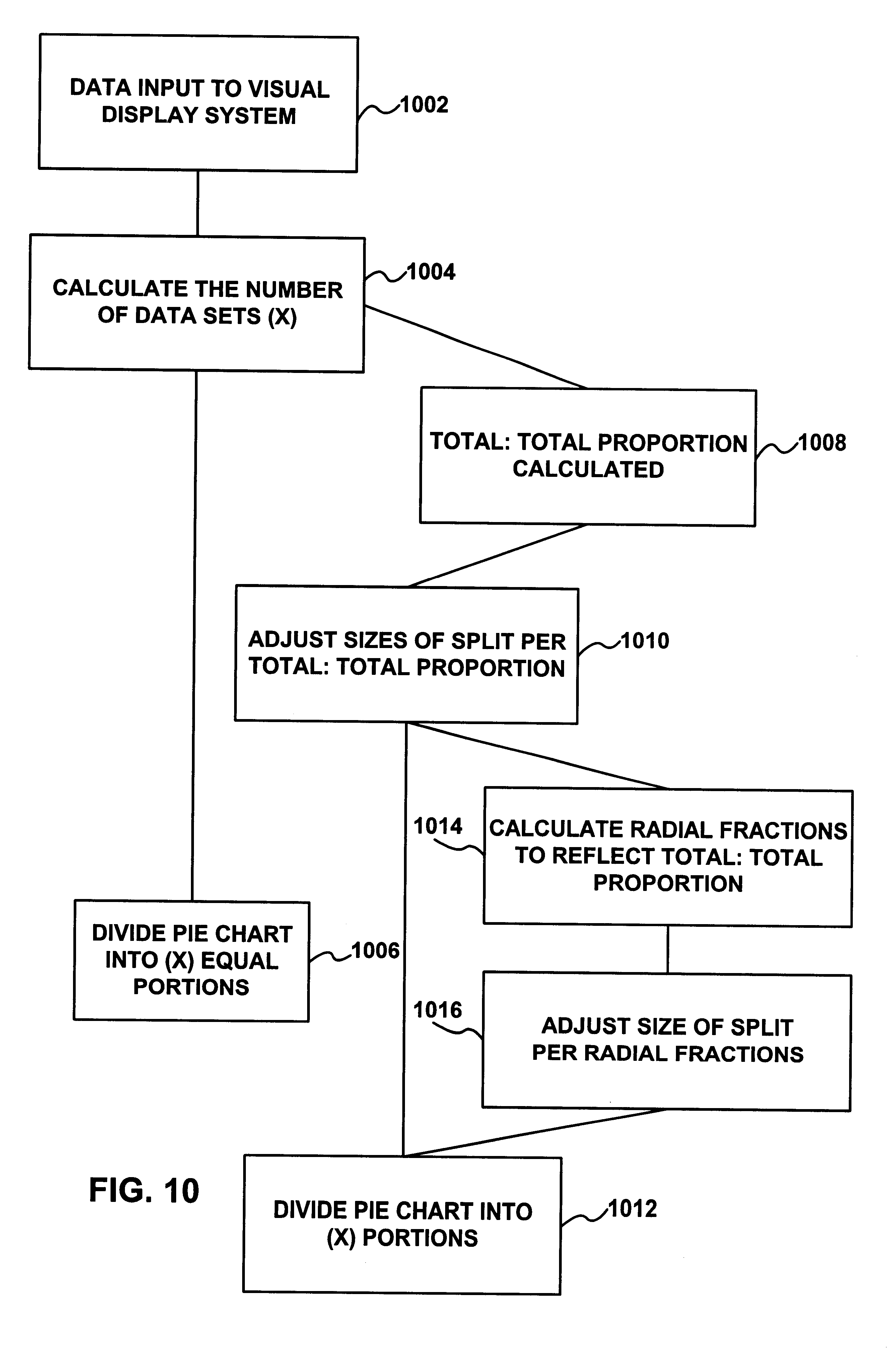 Patent us6320586 system an method for the visual display of data patent drawing nvjuhfo Choice Image