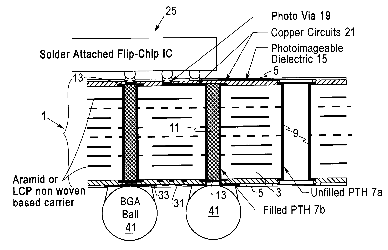 patente us6323436