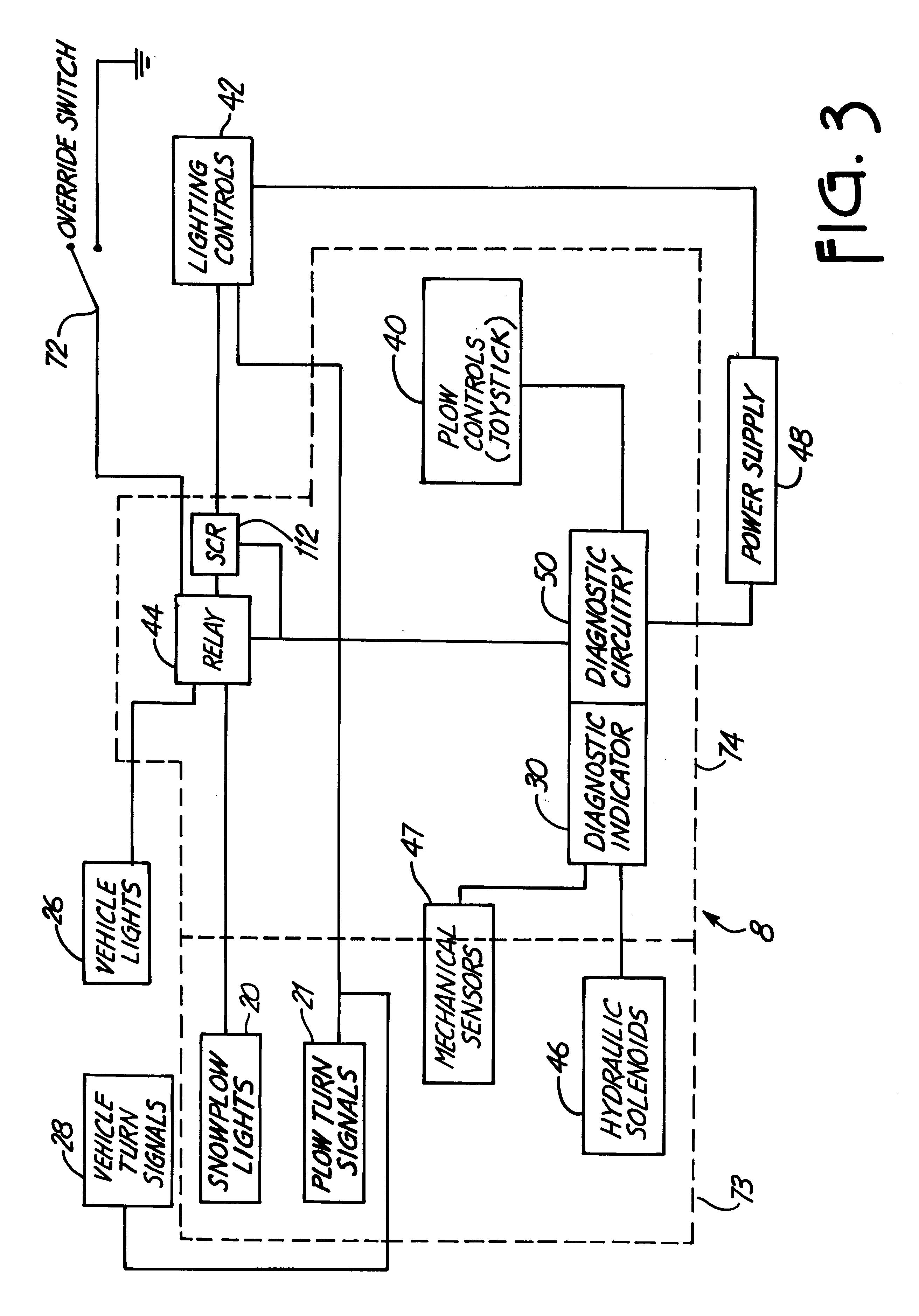 sno way wiring diagram nova wiring diagram jpeg patent us6323759 snowplow diagnostic system google patents us06323759 20011127 d00003 us6323759 sno way wiring diagram sno way wiring diagram