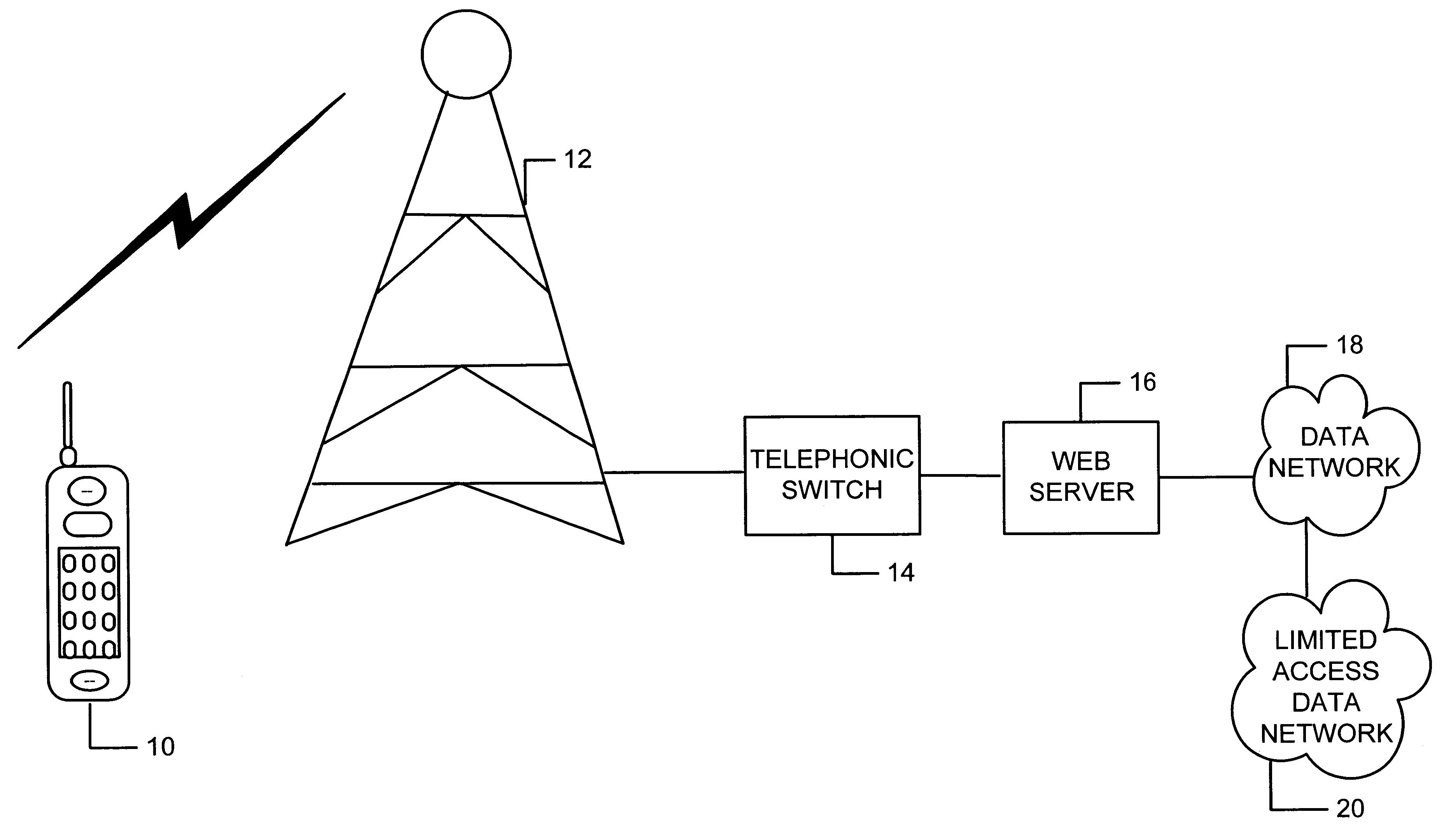 Handheld Device Markup Language