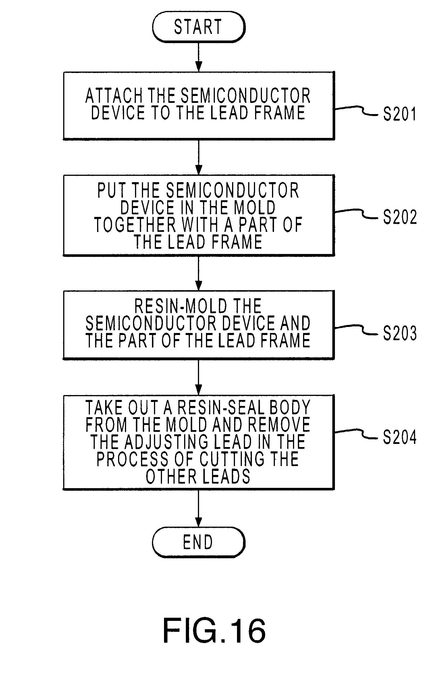 Patent US6335223 - Method for producing a resin-sealed semiconductor ...