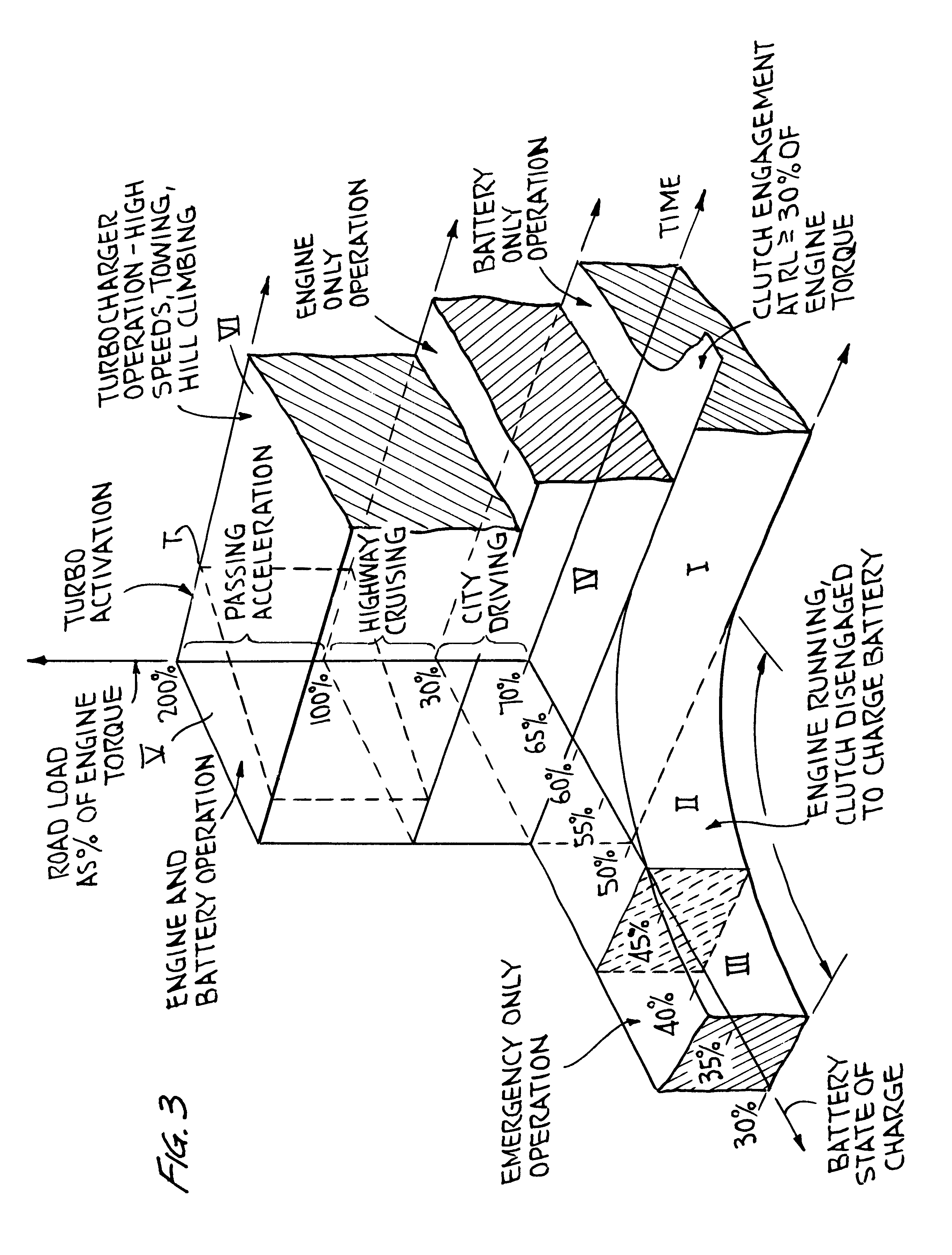 Patente Us6338391 Hybrid Vehicles Incorporating Turbochargers Engine Diagram Power Of A Train Patent Drawing
