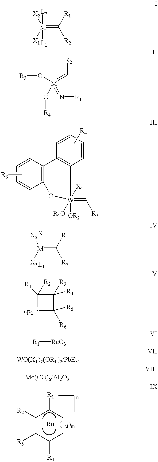 types of olefin metathesis