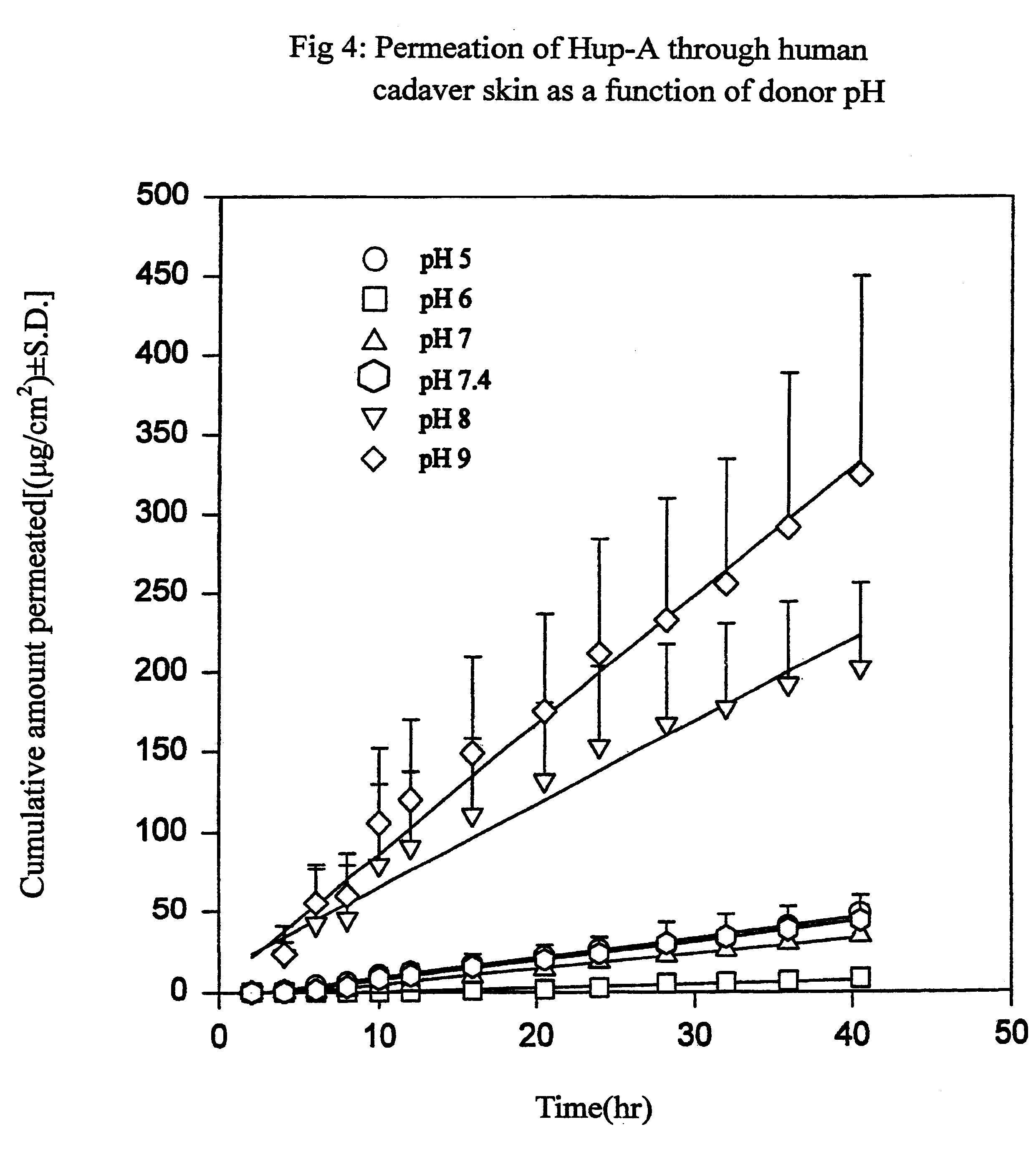 novel transdermal drug delivery system pdf