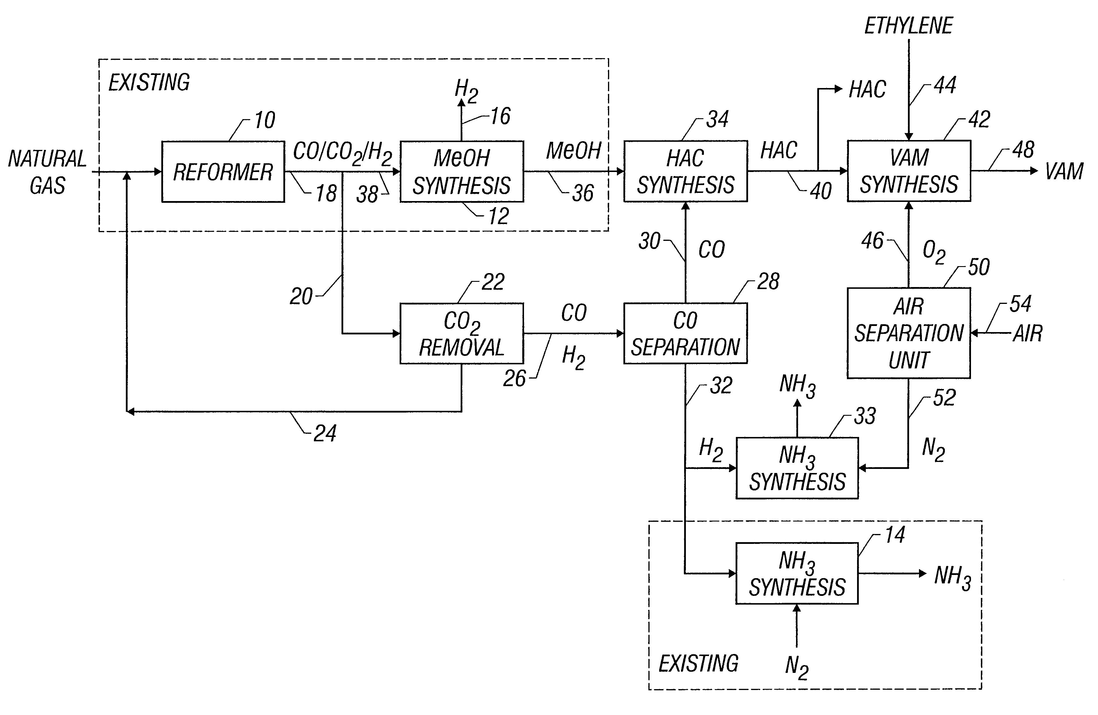 Patent Us6353133 Methanol Plant Retrofit Google Patents