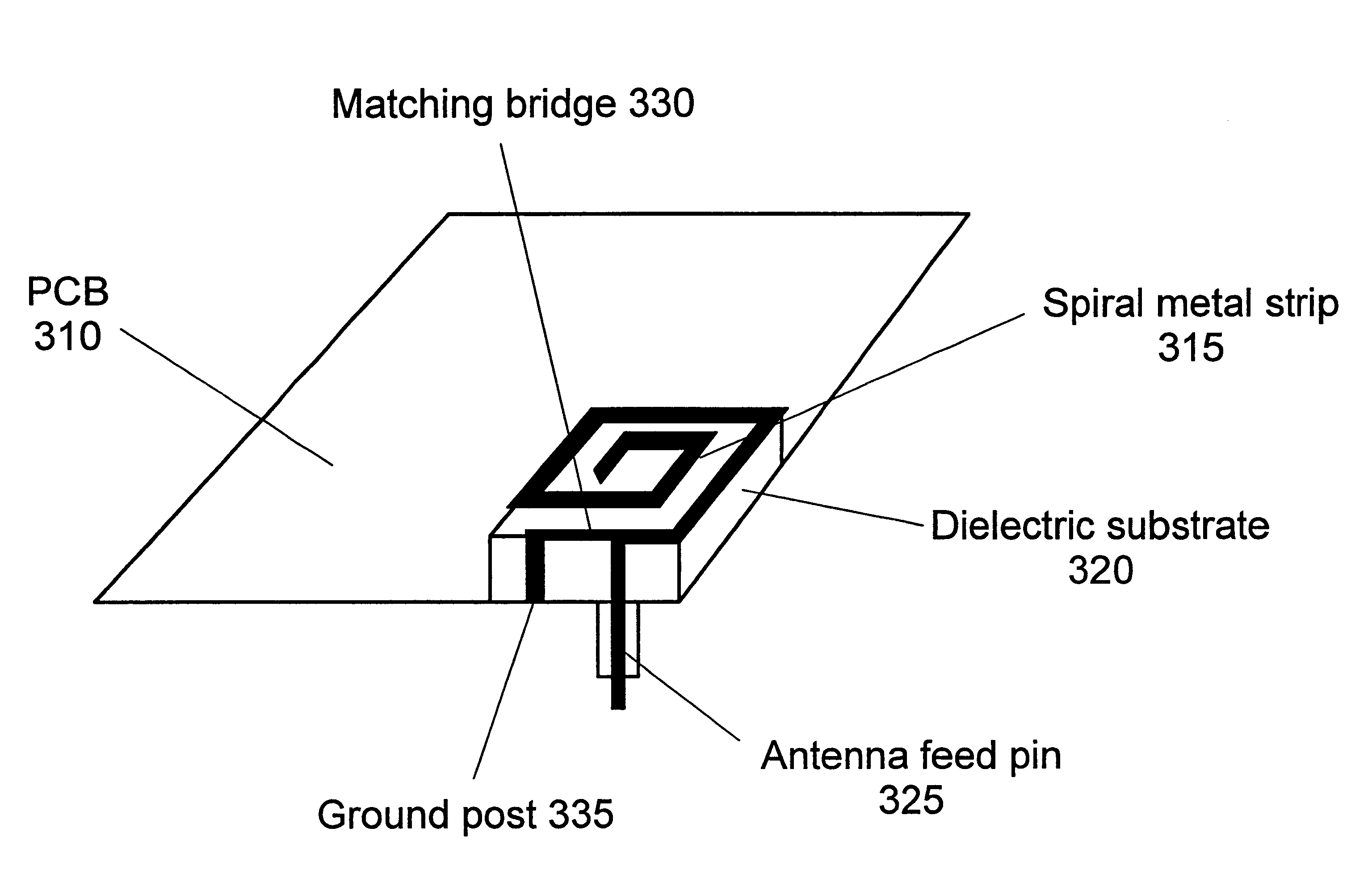 Patent US6353443 - Miniature printed spiral antenna for mobile