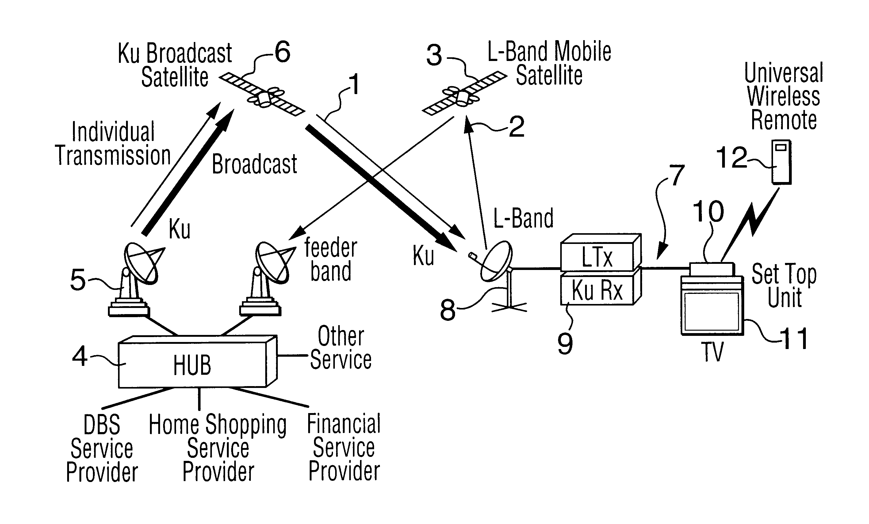 satellite system block diagram the wiring diagram satellite system block diagram vidim wiring diagram block diagram