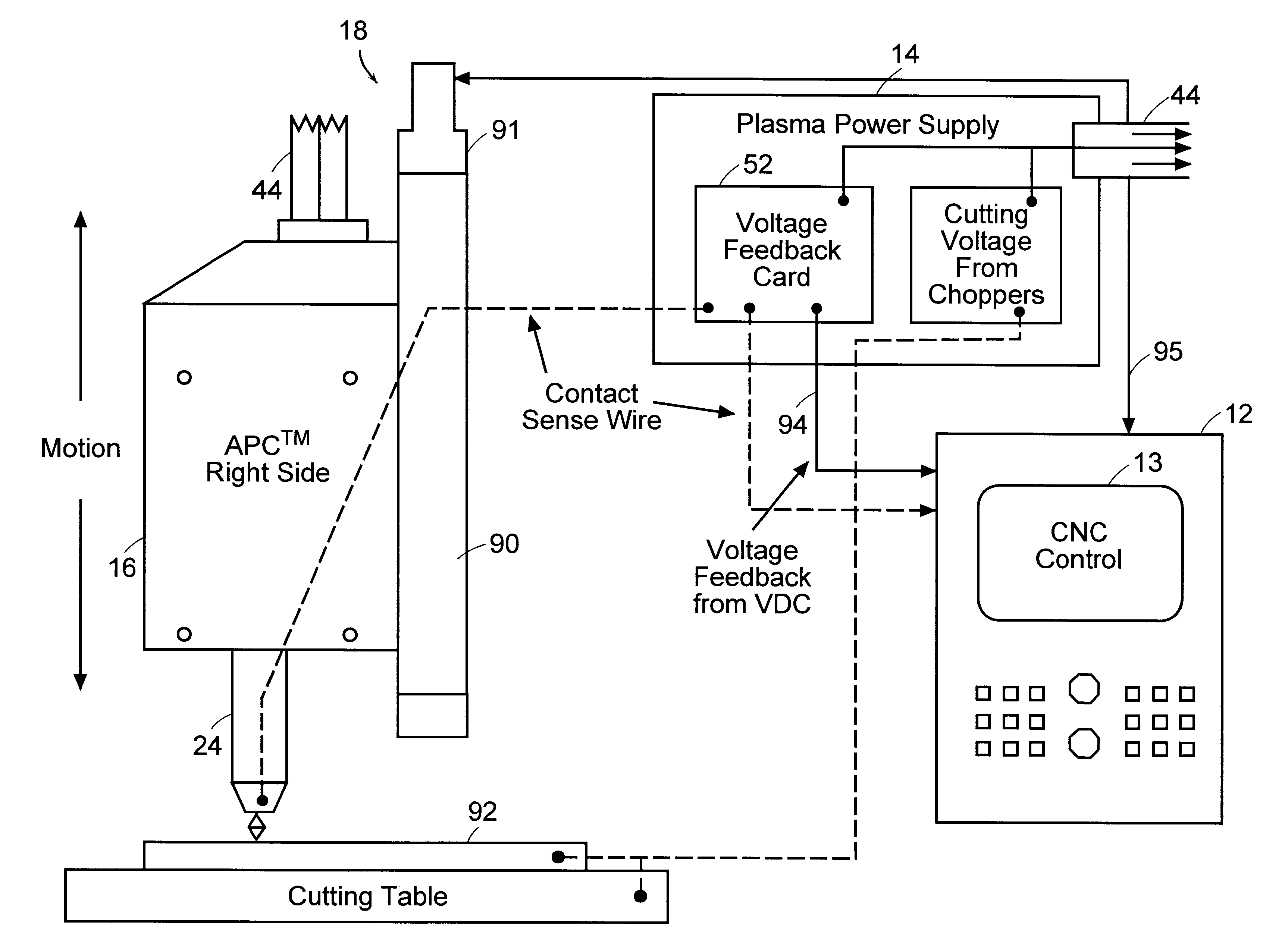 patent us6359251 centralized architecture for a plasma arc system patents