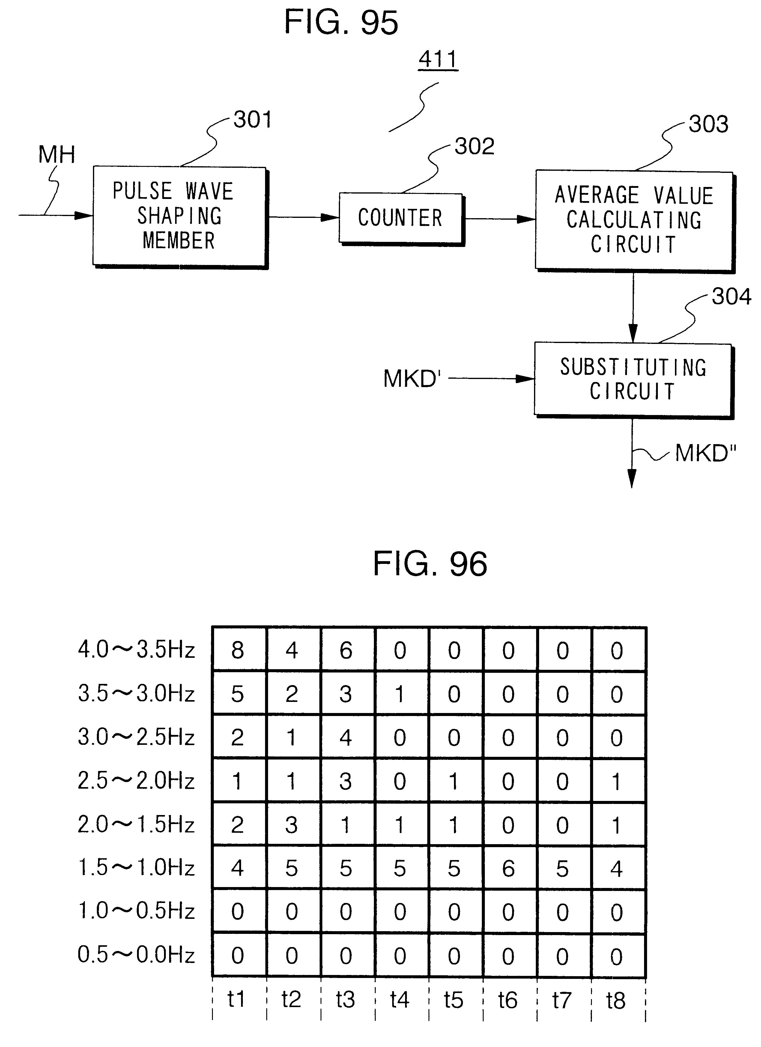 patente us6361501