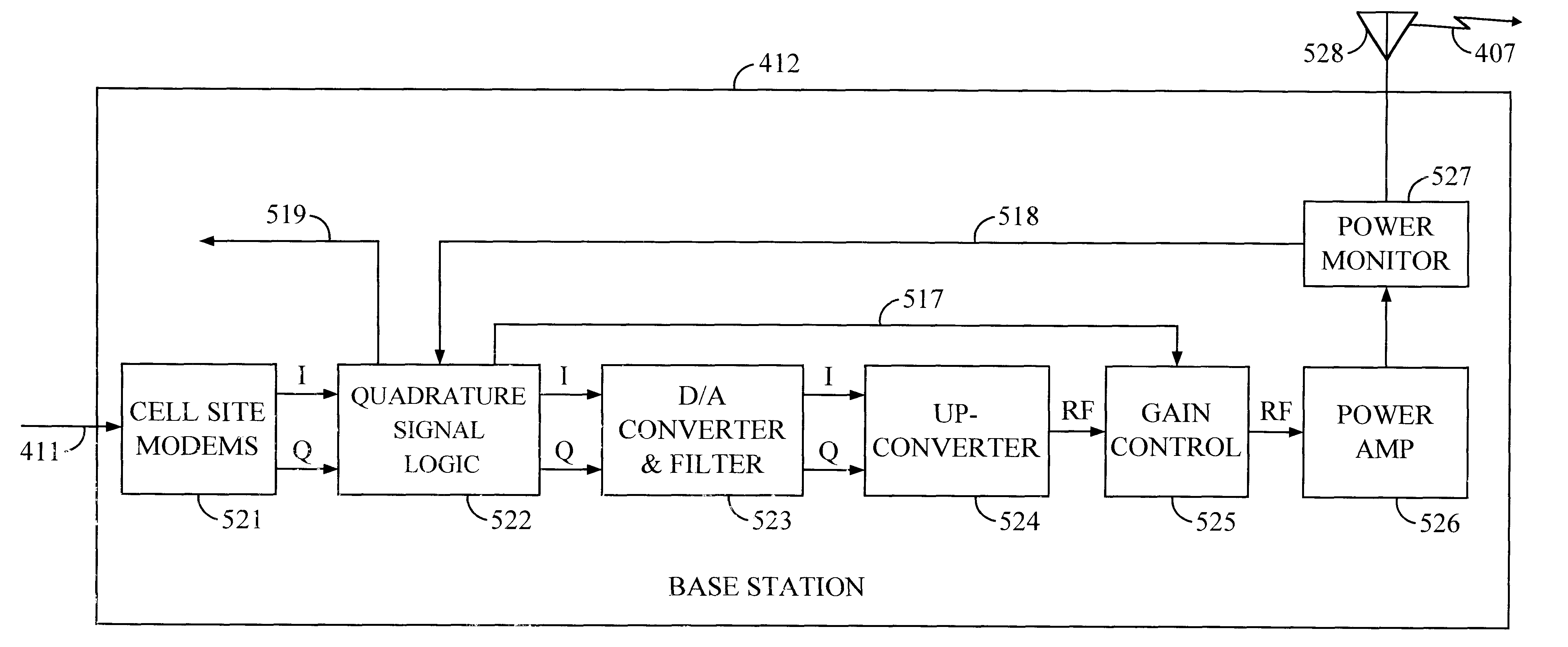 power control in cdma thesis In this thesis, combined power and rate adaptations in the reverse channel of a multicell cdma cellular system over a nakag ami-lognormal frequency selective fading channel are considered imperfect power control, user traffic distribution, intracell interference, co -channel interference, a rake receiver and spatial diversity are also considered.