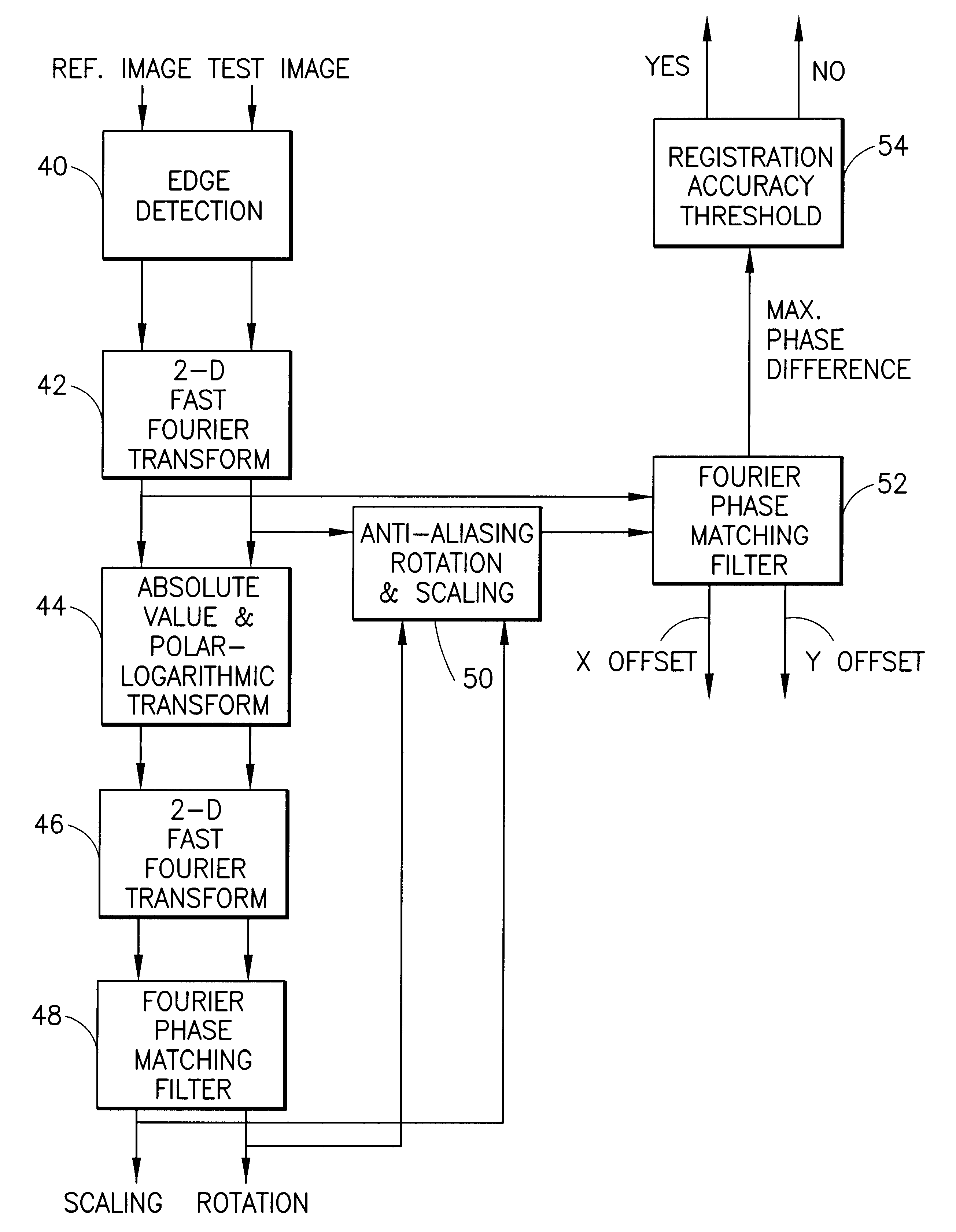 Line Drawing Algorithm Antialiasing : Patent us image registration using fourier phase