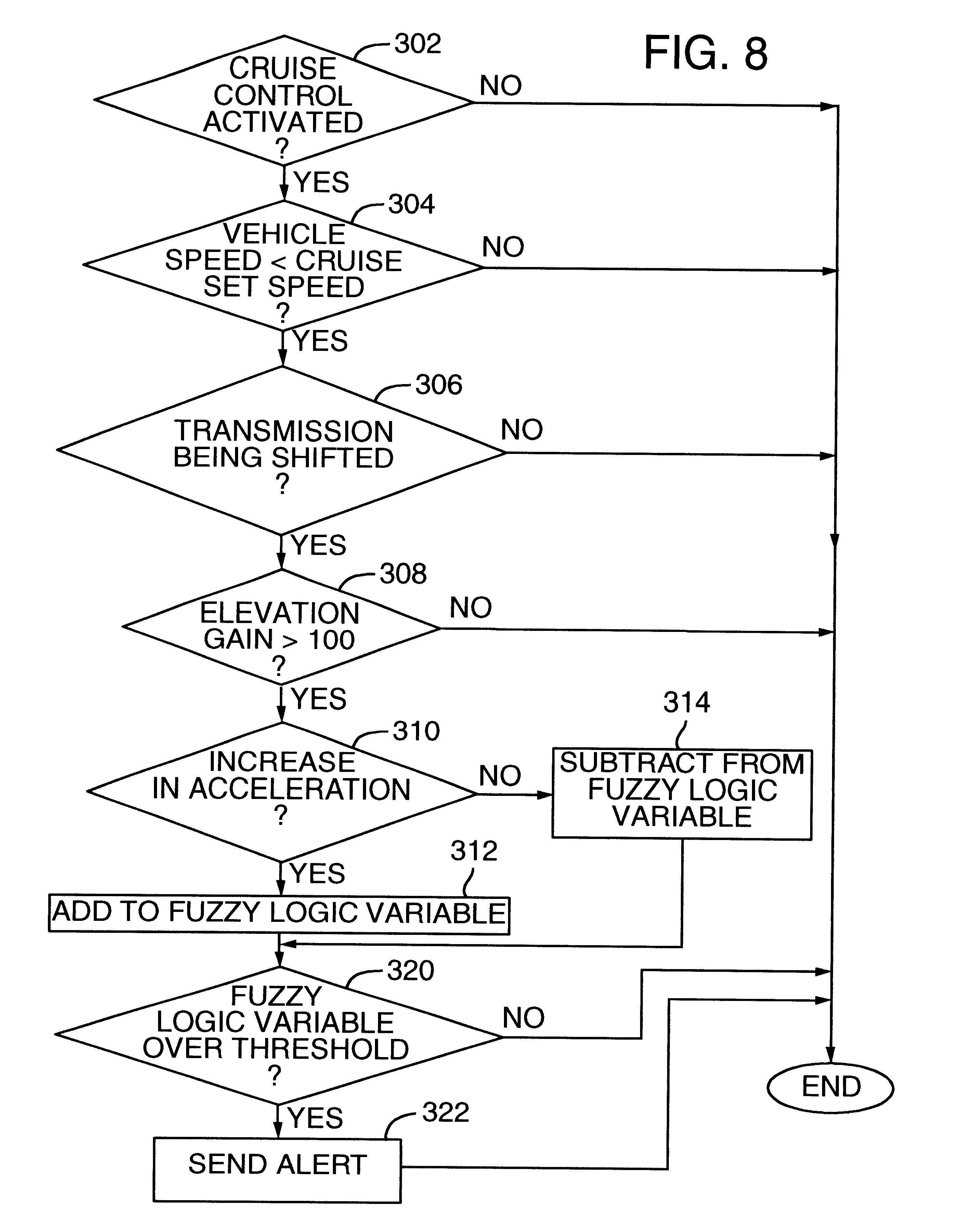 patent us6374173