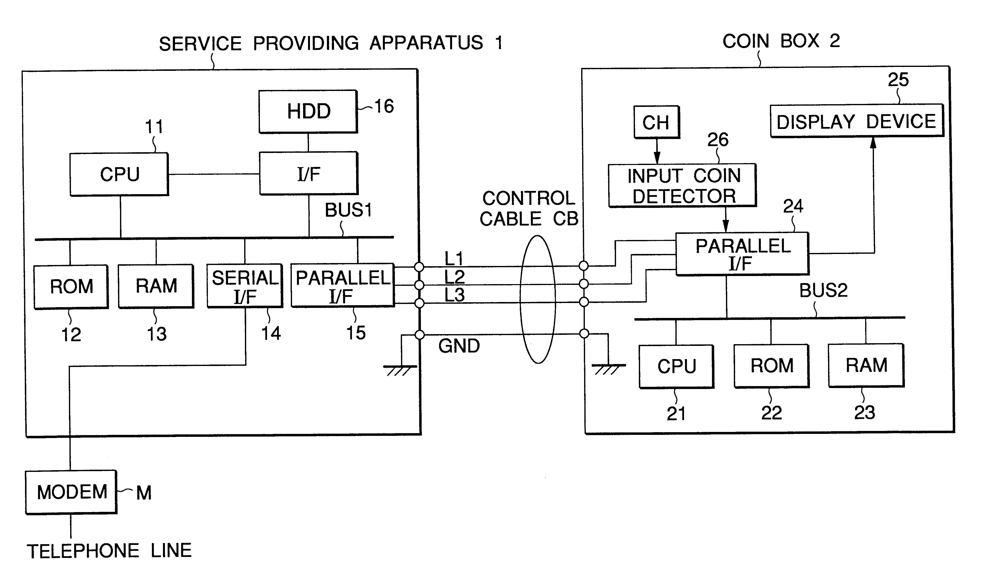 karaoke system wiring diagram megavision karaoke remote ... on