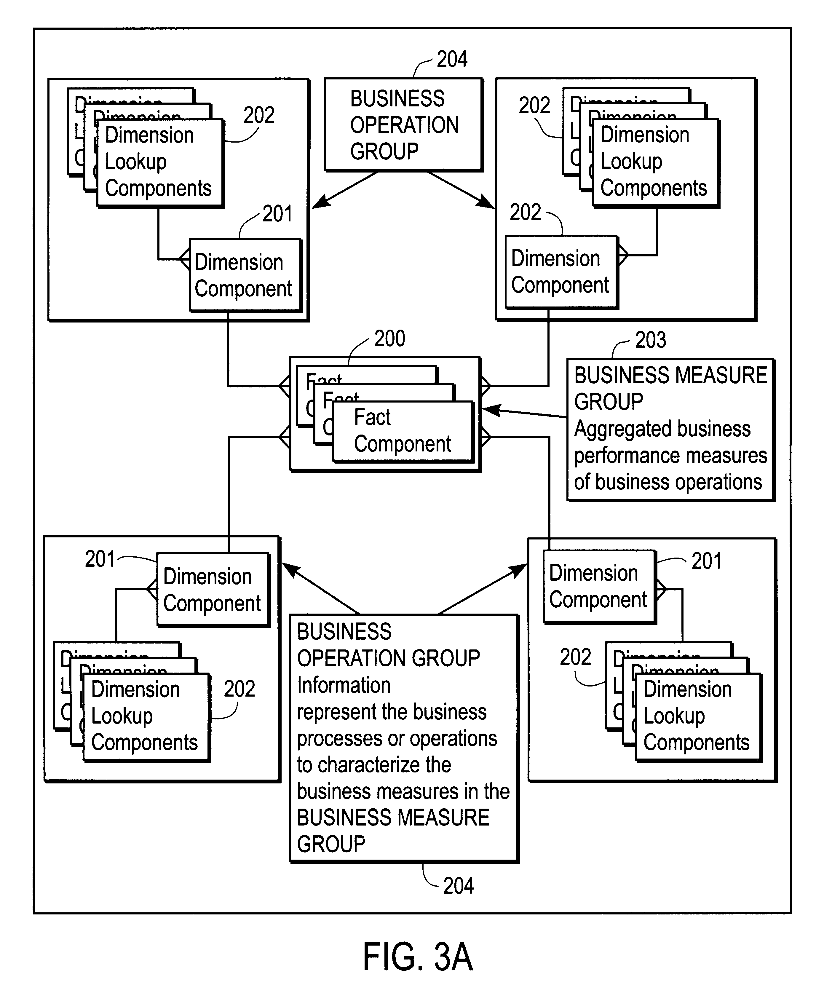 patent us method for providing a reverse star schema data patent drawing