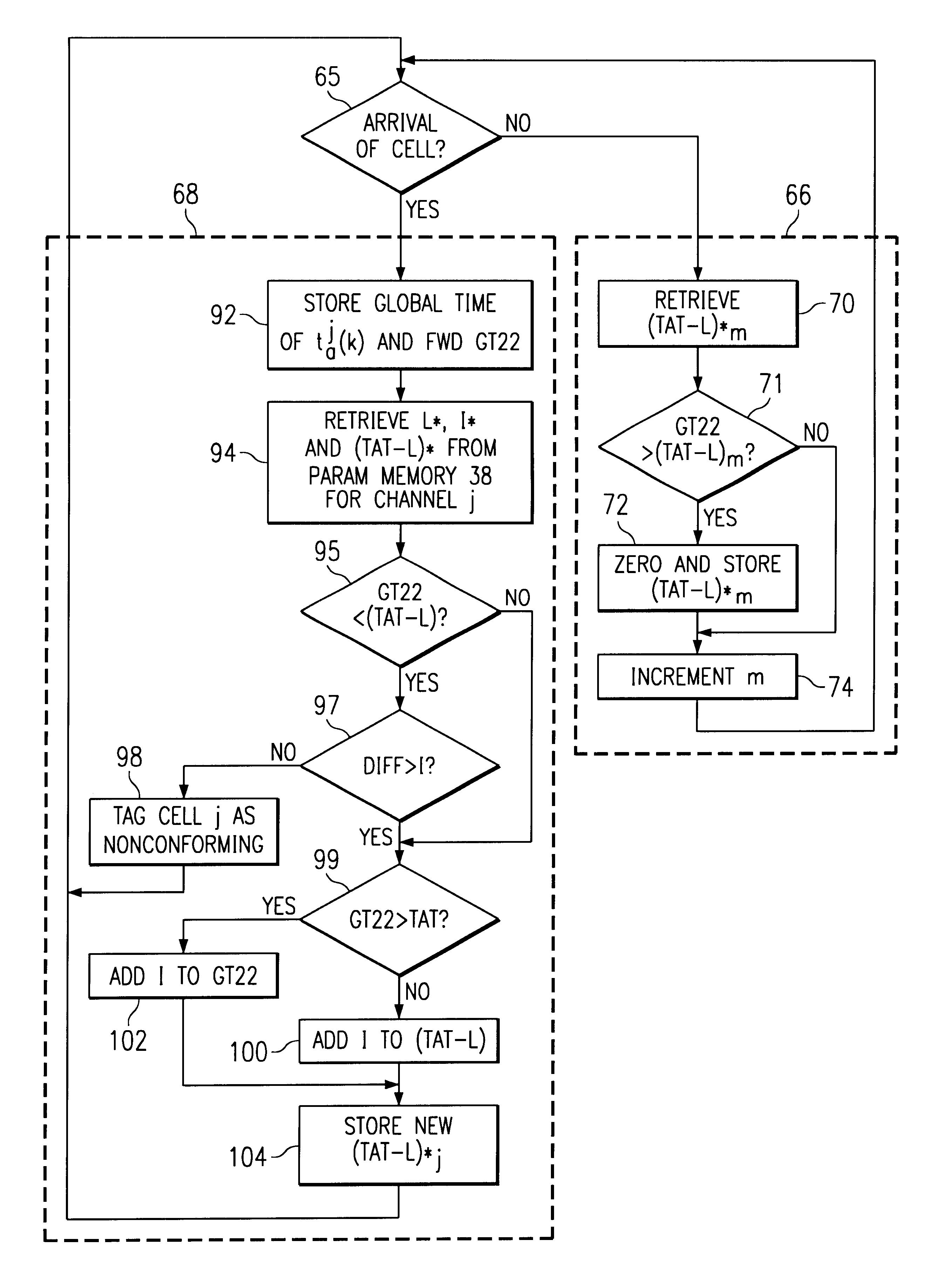 براءة الاختراع US6381214 - Memory-efficient leaky bucket