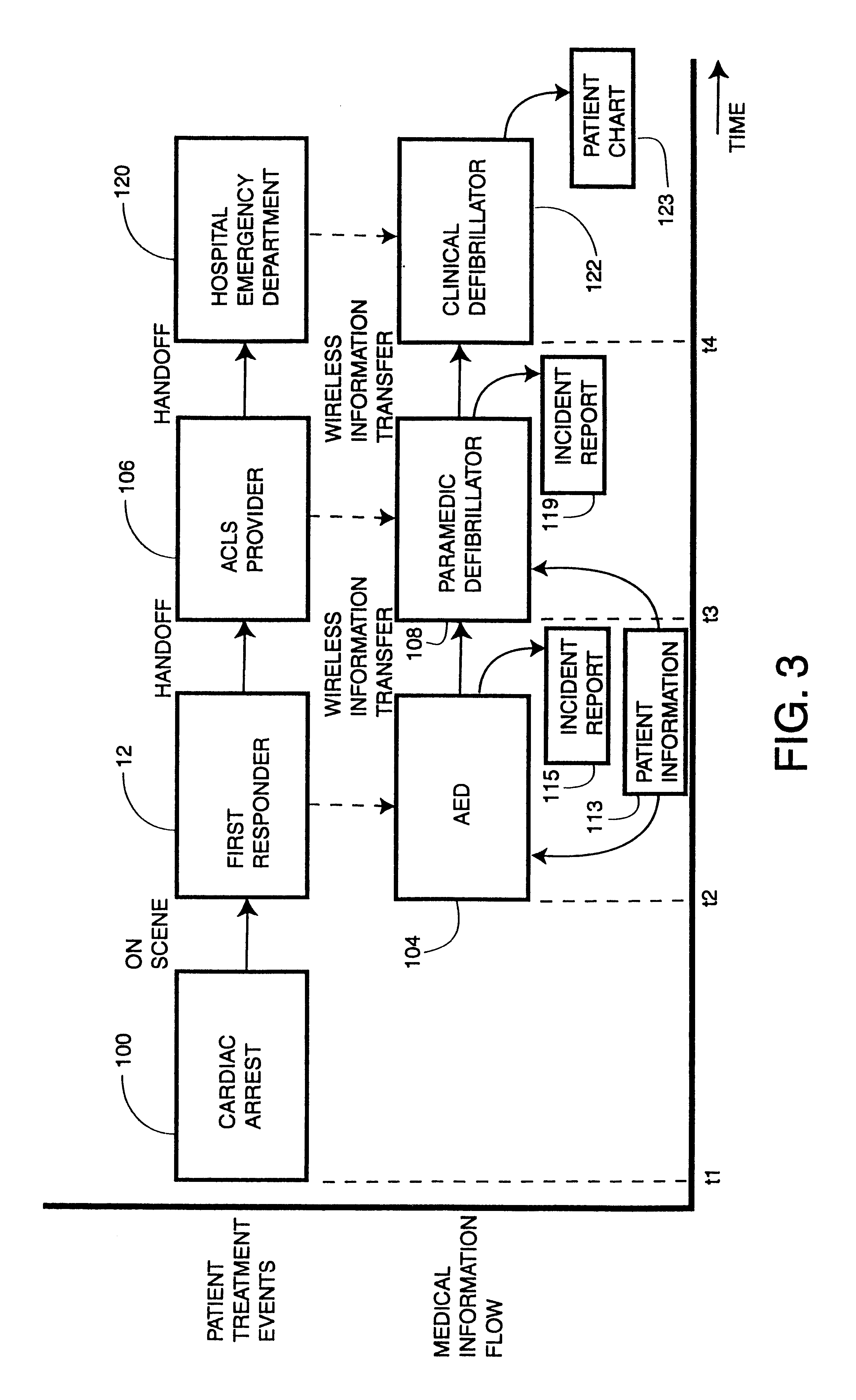 patent us6381492