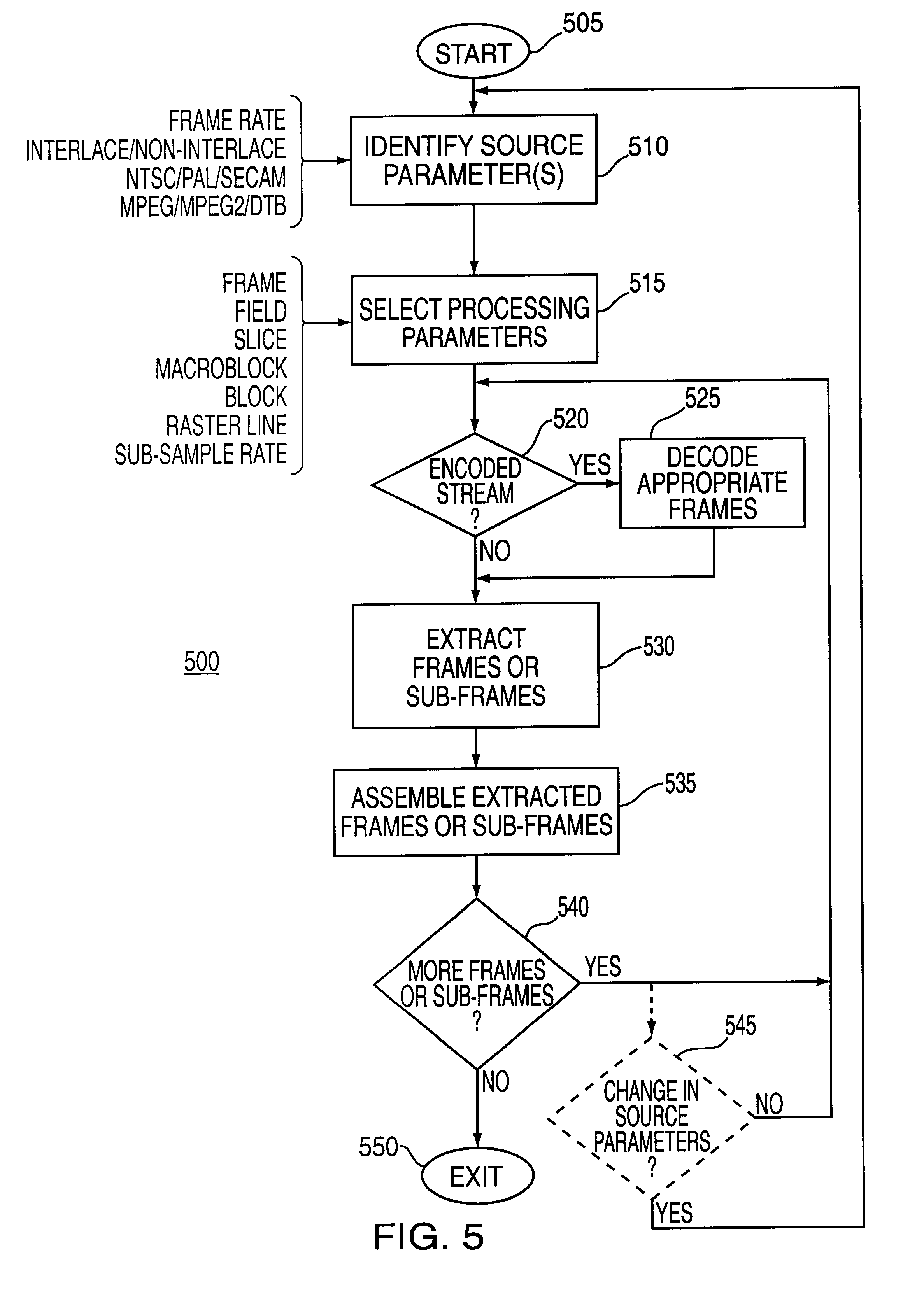 Patent US6385771 - Generating Constant Timecast Information Sub-streams Using Variable Timecast ...