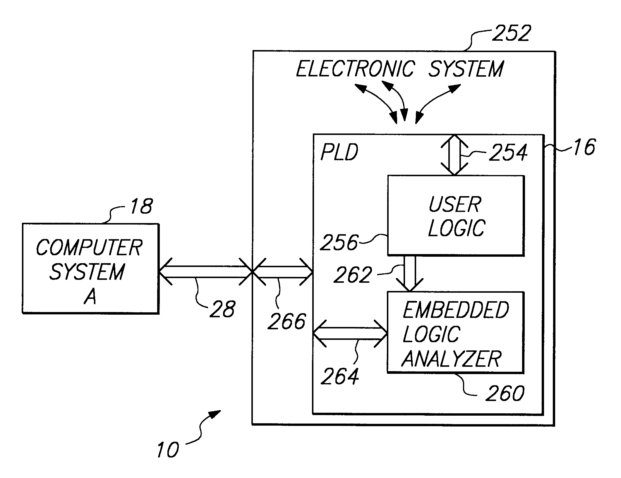 Patent Us6389558 Embedded Logic Analyzer For A Programmable Probe Is Circuit That Indicates The State Of Node Drawing