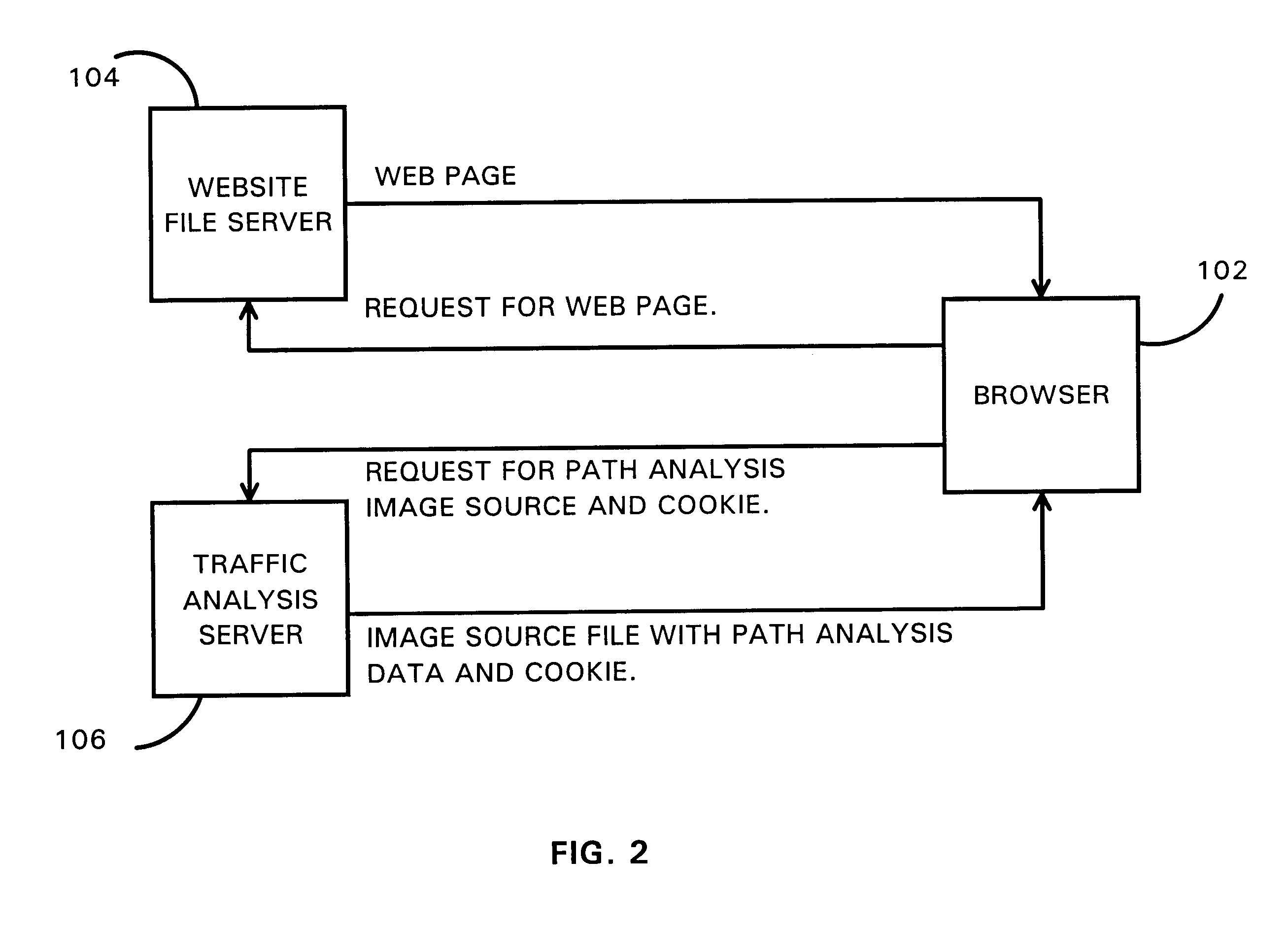 Patent Us6393479 Internet Website Traffic Flow Analysis Google Diagram Of Web Browser Requesting A Page From Server Drawing
